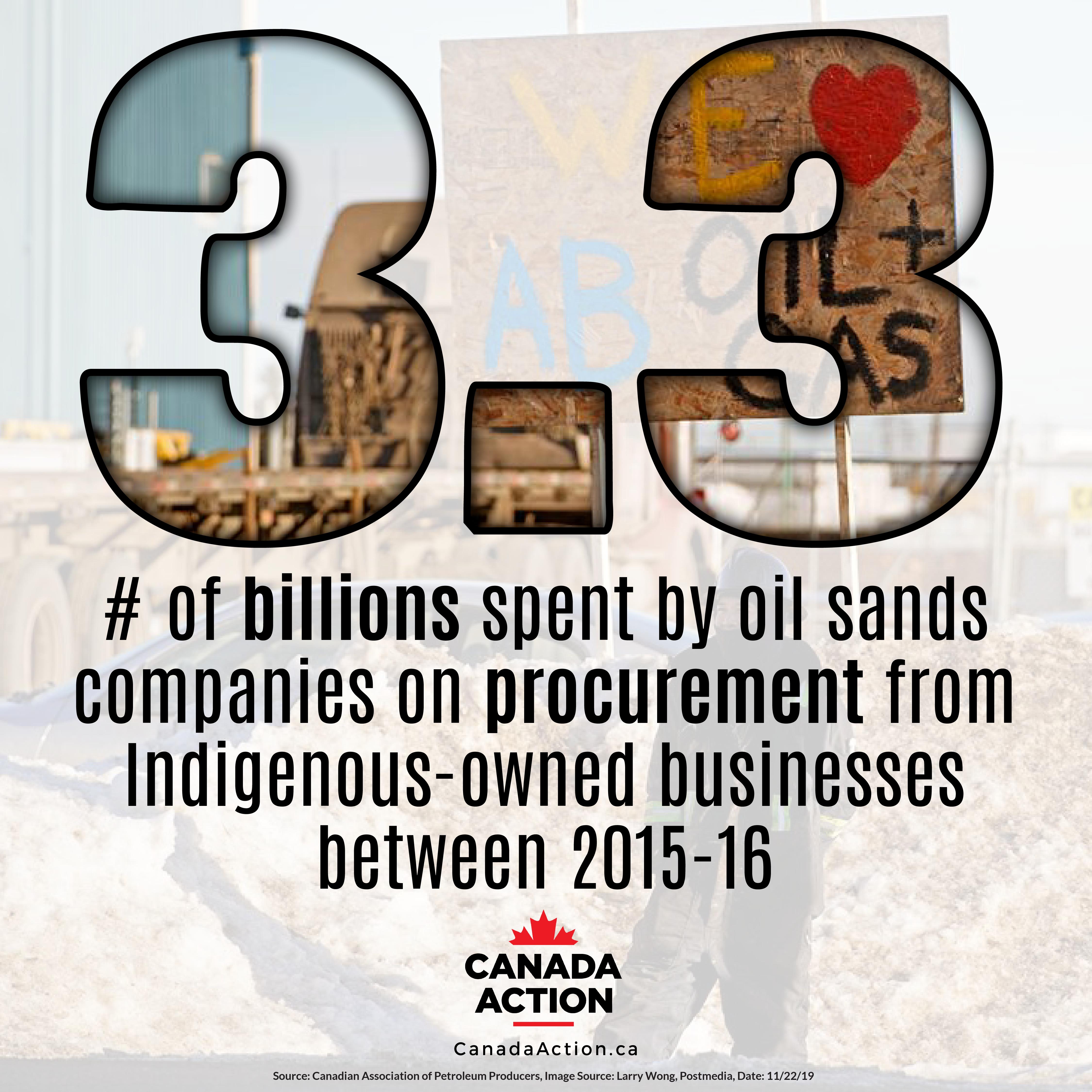 Indigenous Business Procurement Oil Sands 2015-2016
