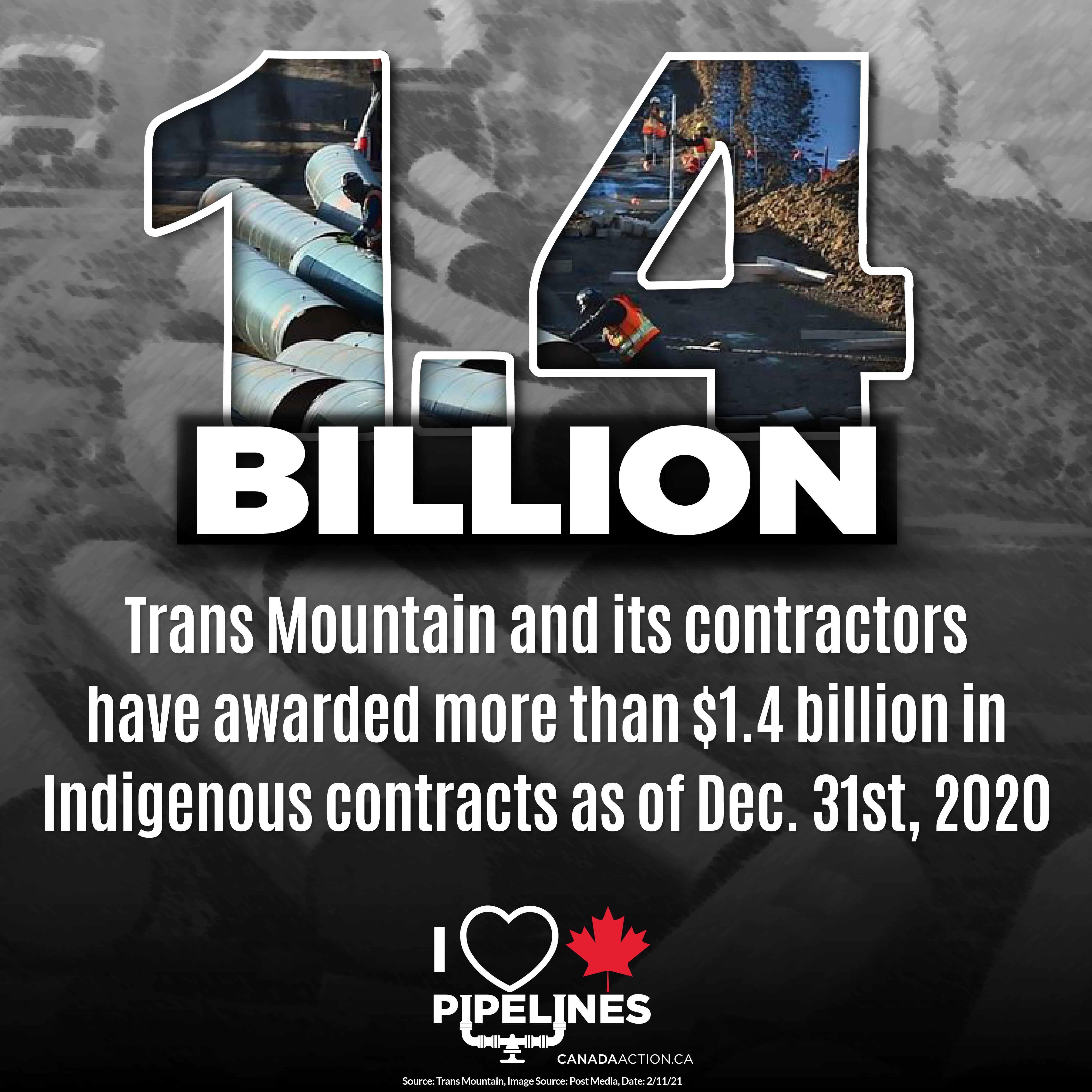 Trans Mountain Pipeline Indigenous Spend Dec 31st, 2020