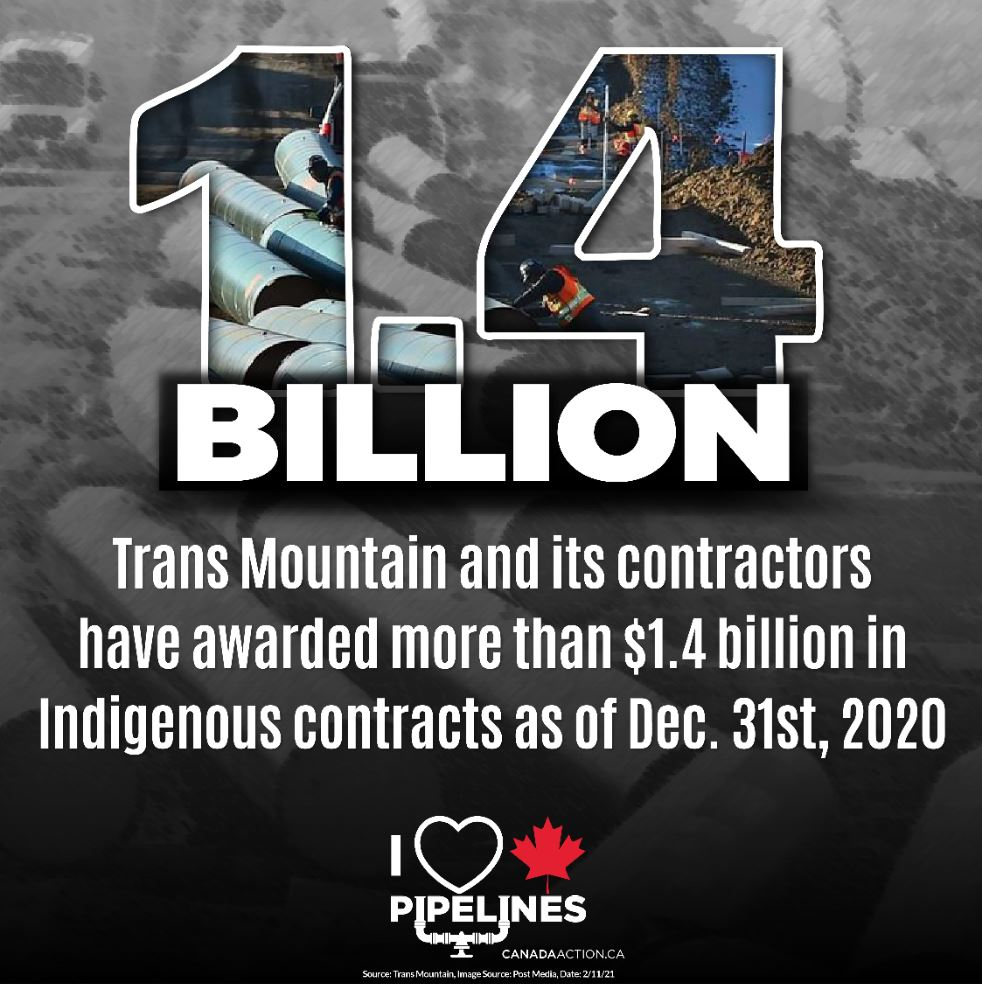 trans mountain indigenous contracts 1.4 billion december 2020