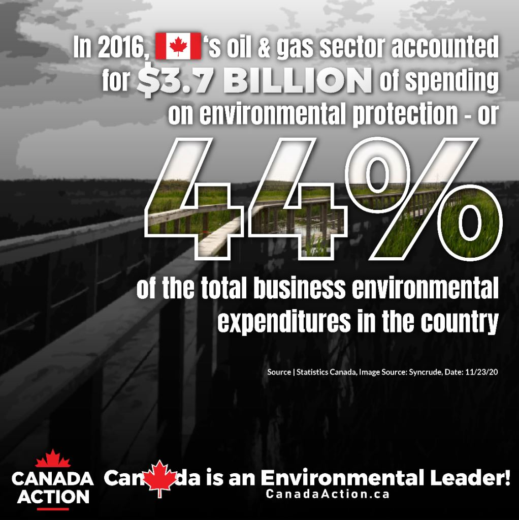 Why You Should Support Climate Action and Canadian Oil and Gas - Fact 2