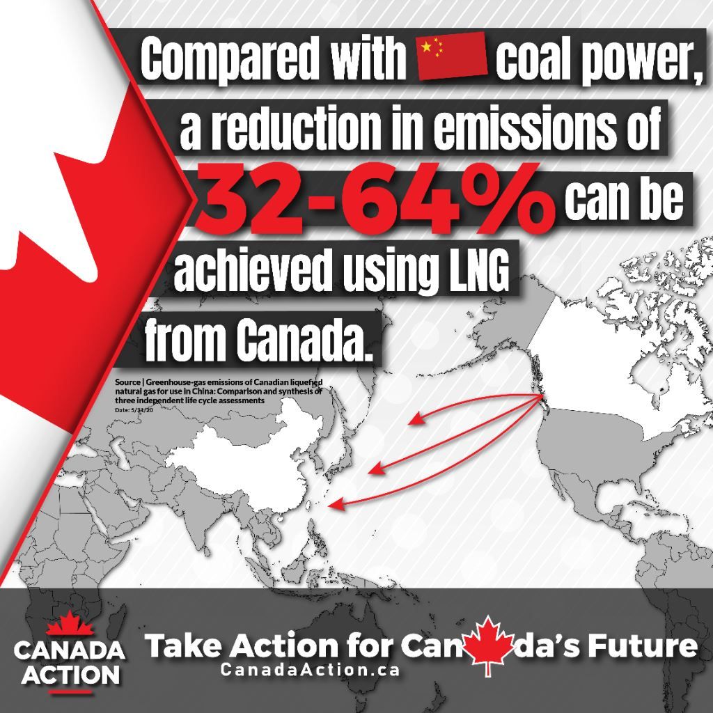 Canadian LNG Reduce Emissions in China - Study
