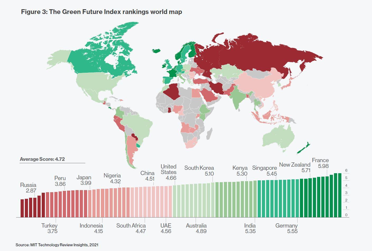 Future Green Index 2021 rankings