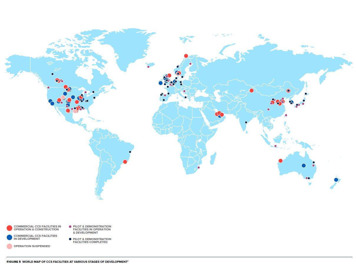 Carbon Capture Storage Institute 2020 Report