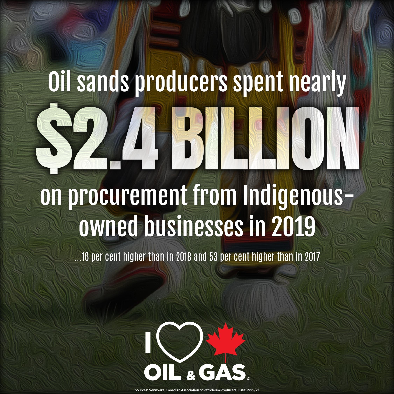 Oil Sands Procurement Indigenous Suppliers 2019 Survey