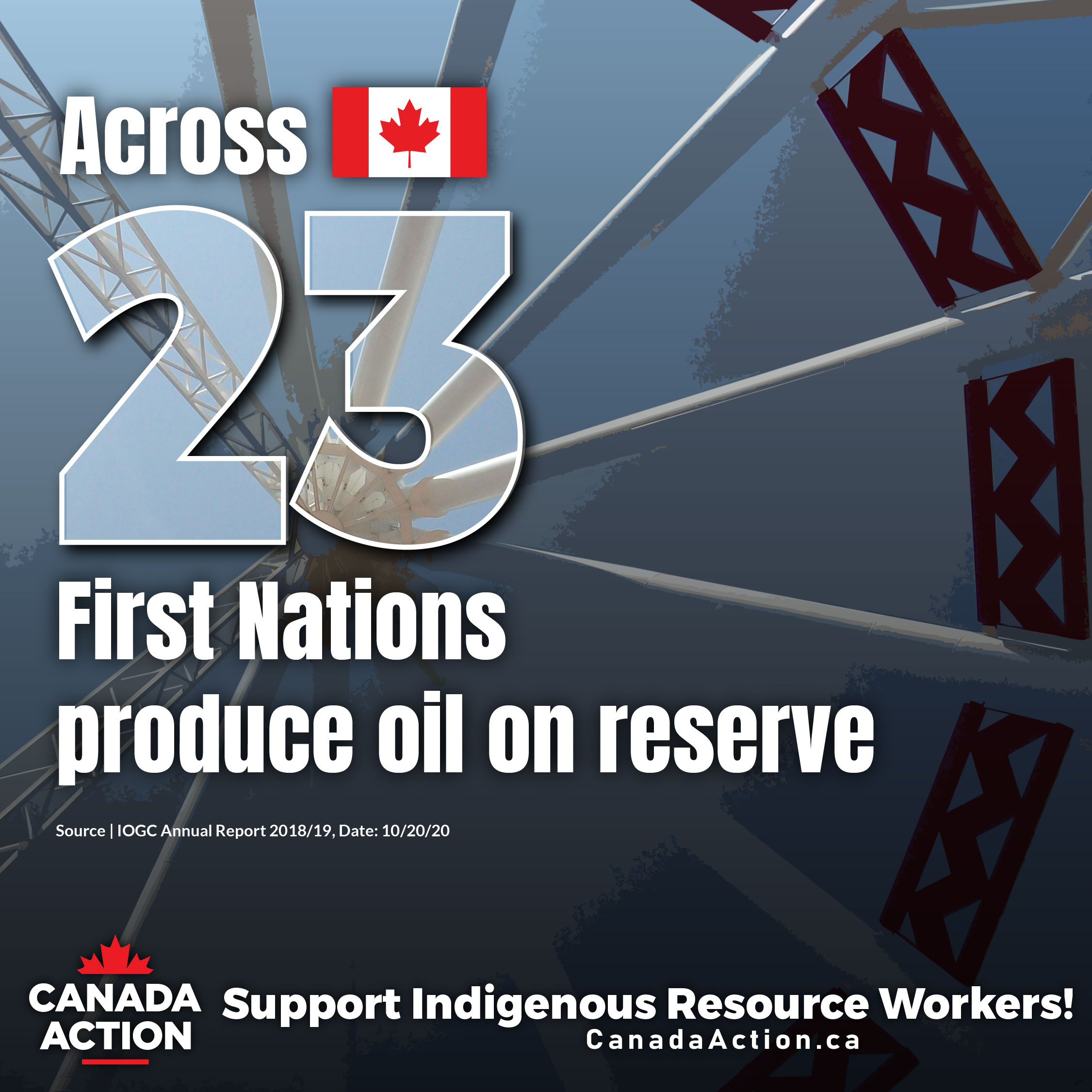 23 First Nations Produce Oil on Reserve in Canada