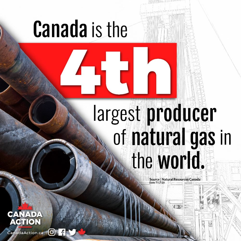 Canada is the 4th largest producer of natural gas in the world