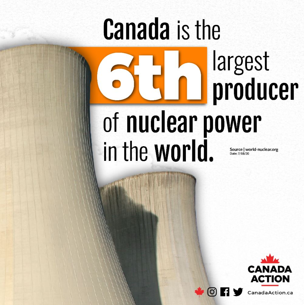 Canada is the 6th largest producer of nuclear power in the world