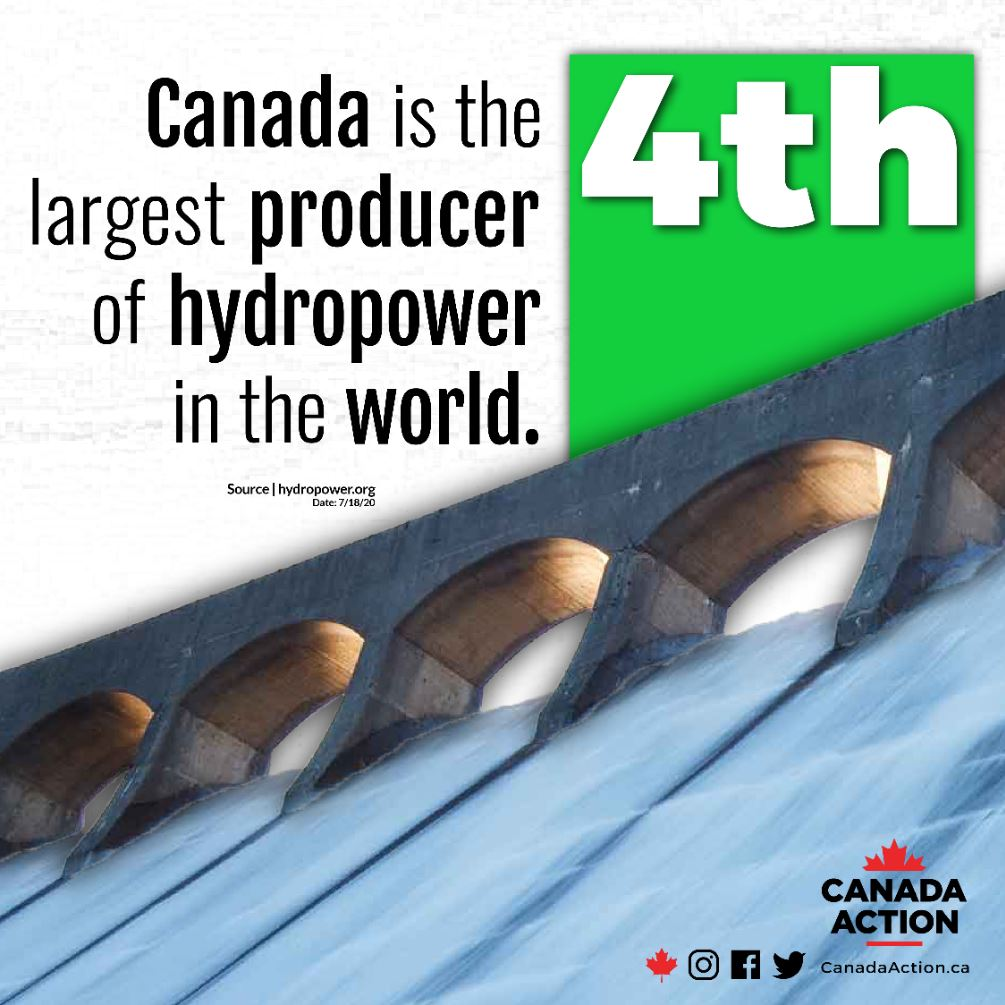 Canada 4th largest producer of hydropower in the world