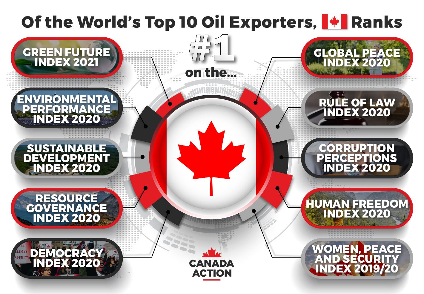 Canada Should Be a Global Oil Supplier of Choice. Here's Why.