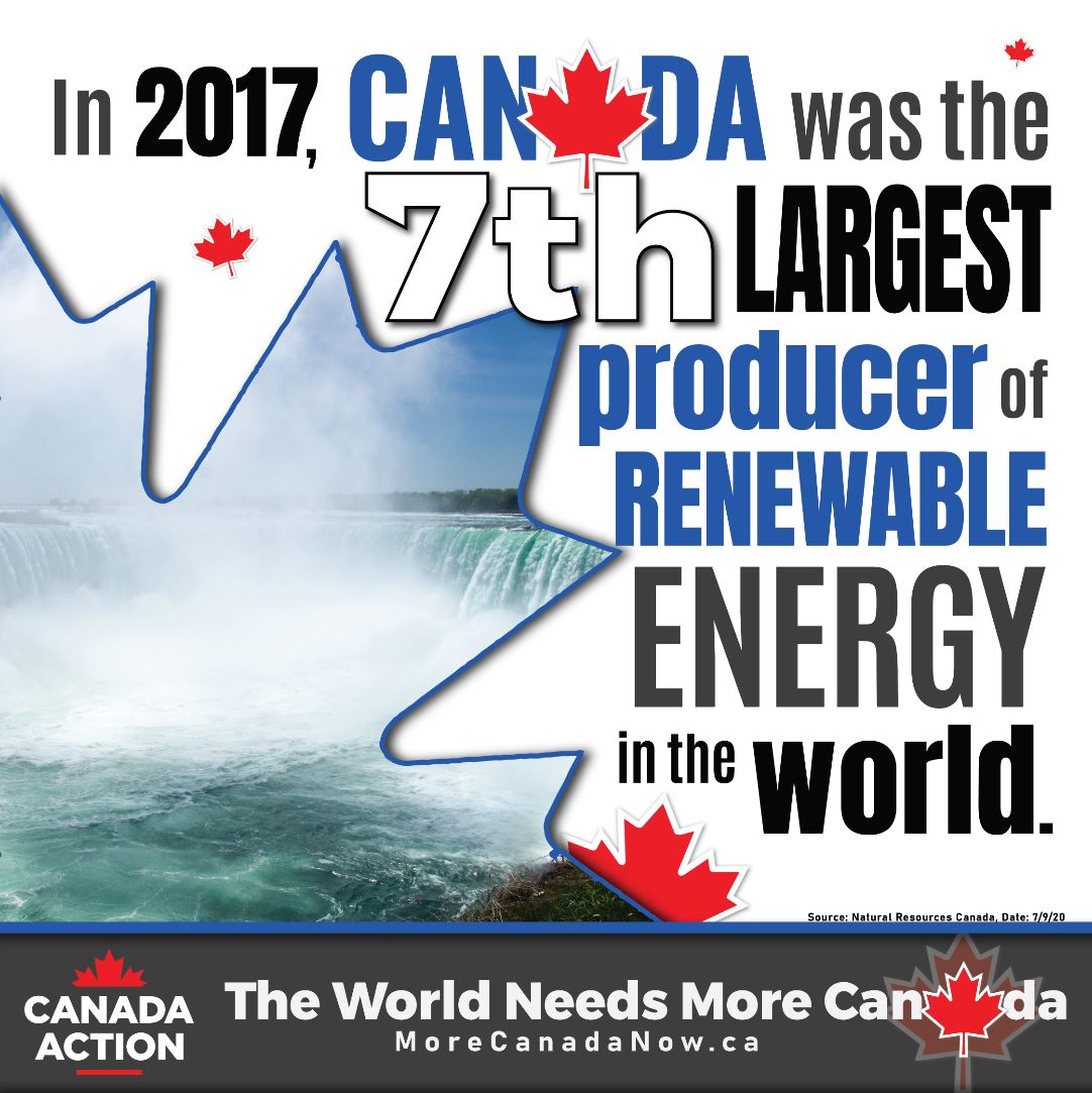 Canada 7th largest producer of hydropower in the world