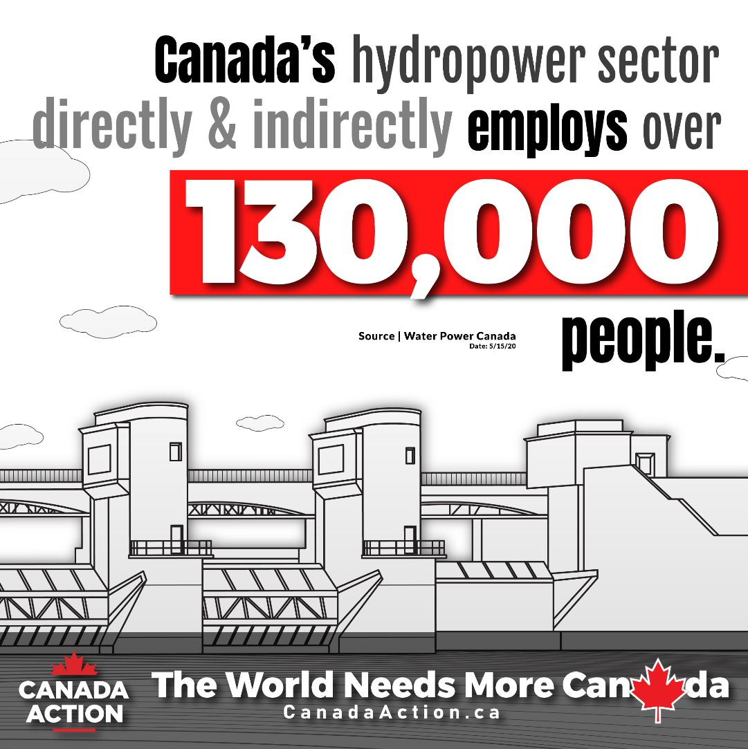 canada hydropower sector economic benefits employment