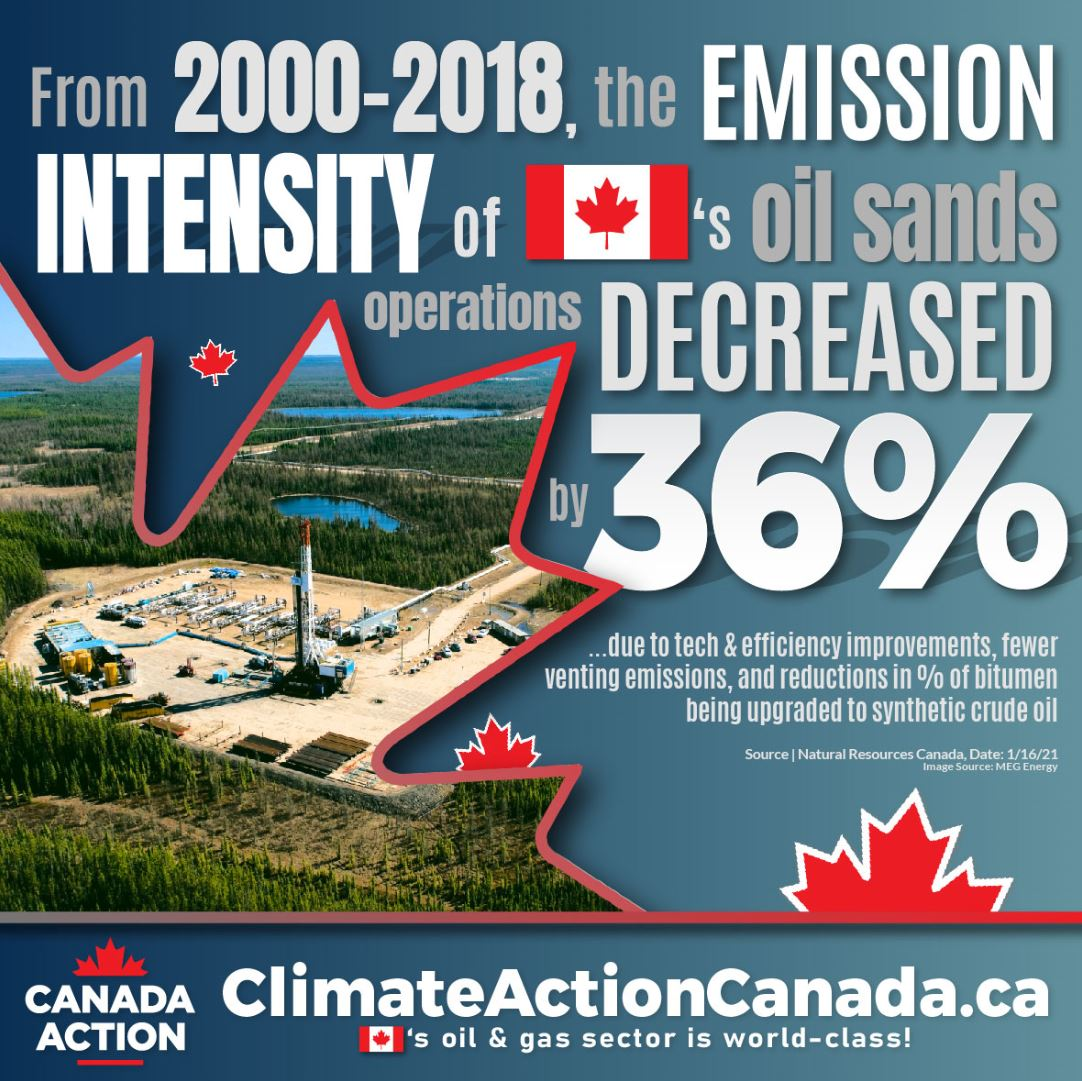 canada oilsands greenhouse gas emission intensity reductions 2000-2018