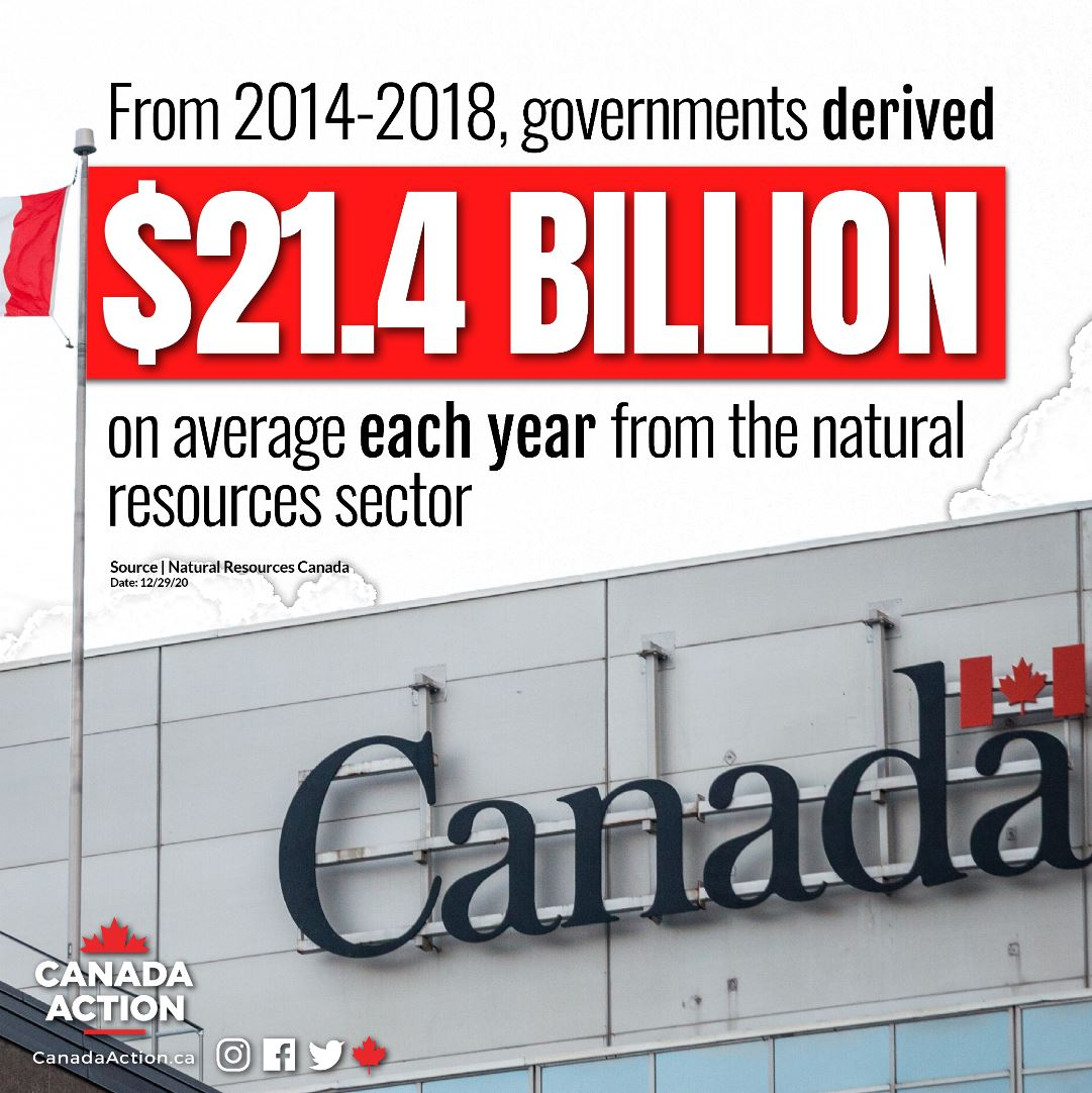 Canada's natural resource facts - $21.4 billion in government revenues annually from 2014-2018