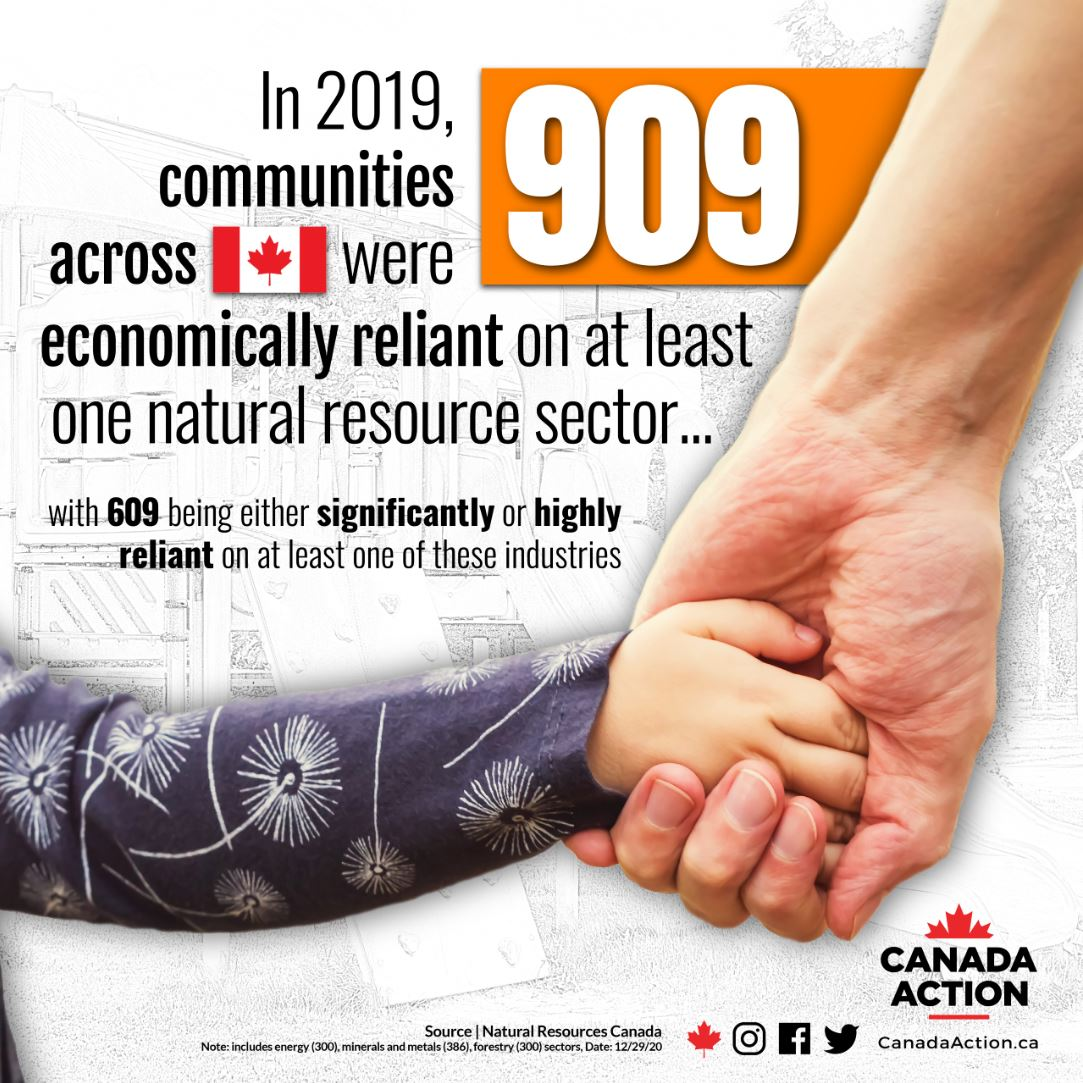 Canada's natural resource facts - 909 communities relied on the resource sectors in 2019