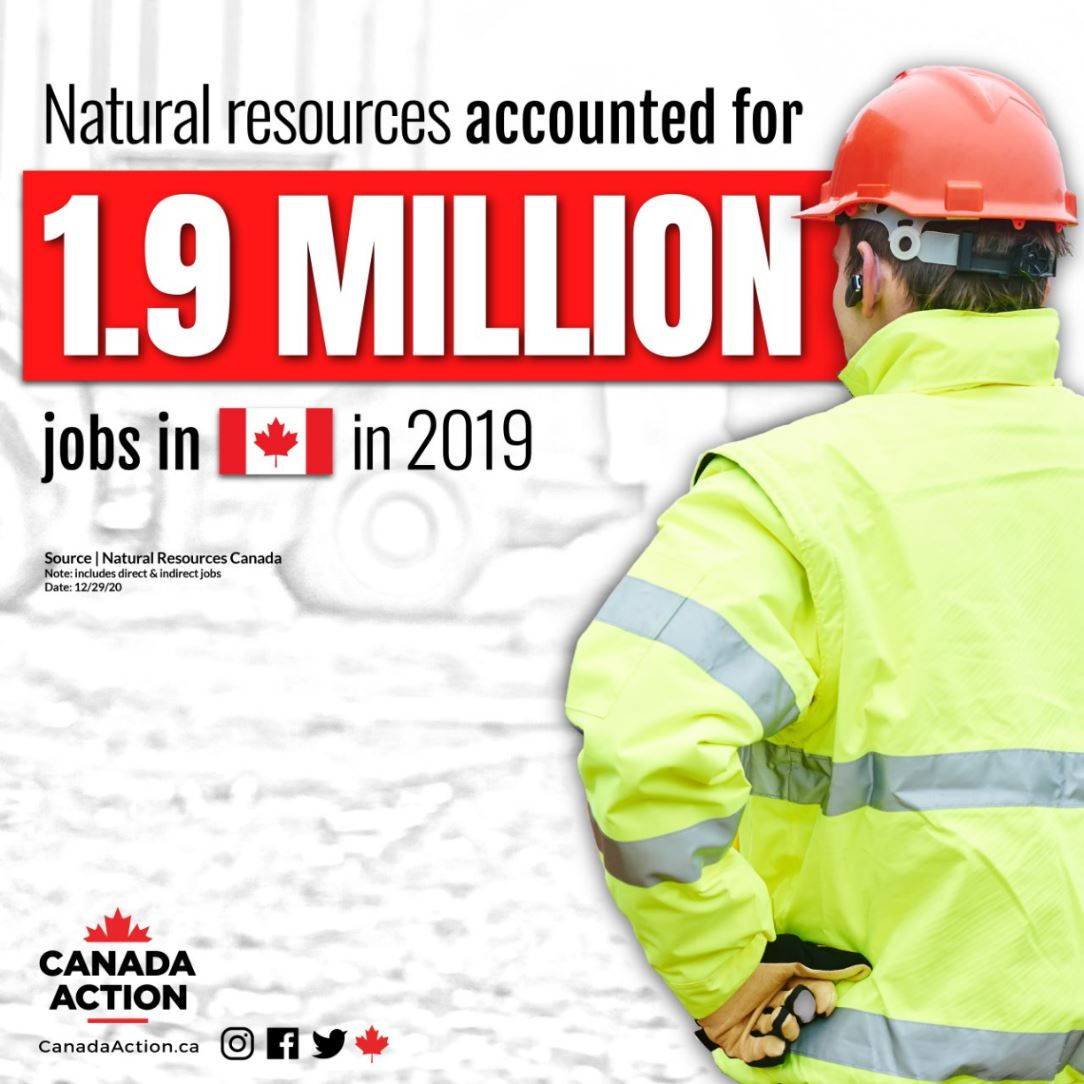 Canada's natural resource facts - supported 1.9 million jobs across the country in 2019