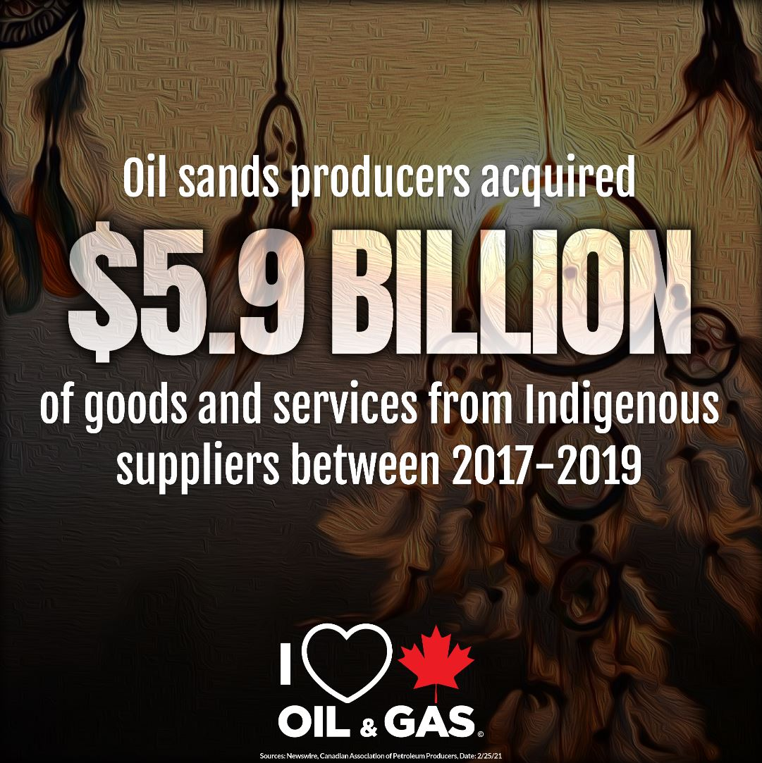Oil sands producers spent $5.9 billion on indigenous suppliers from 2017-2019
