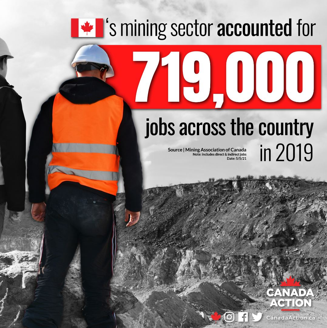canadian mining sector jobs facts 2019
