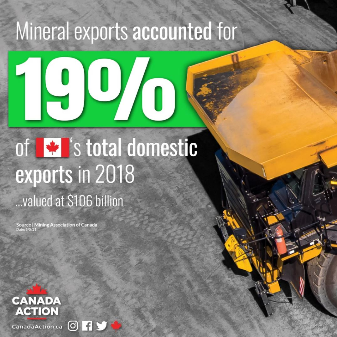 Canadian mining sector mineral exports 2018