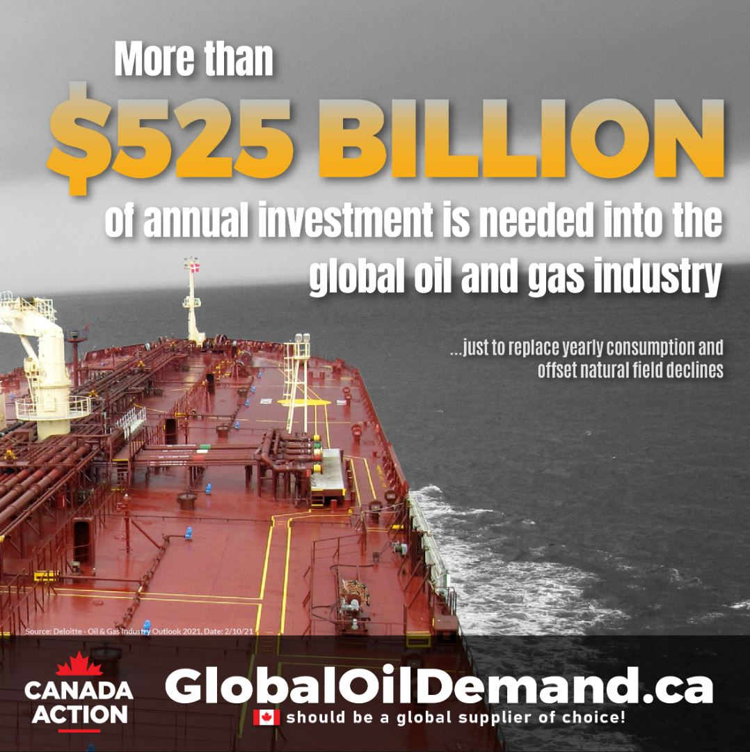 more than $525 billion of annual investment is needed into oil and gas to prevent supply shortages