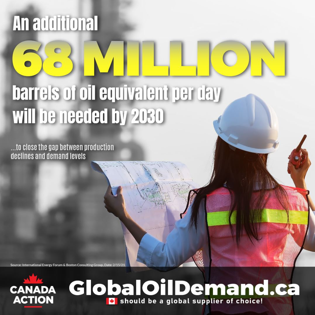 68 million barrels of oil equivalent is needed to prevent oil supply shortages by 2030