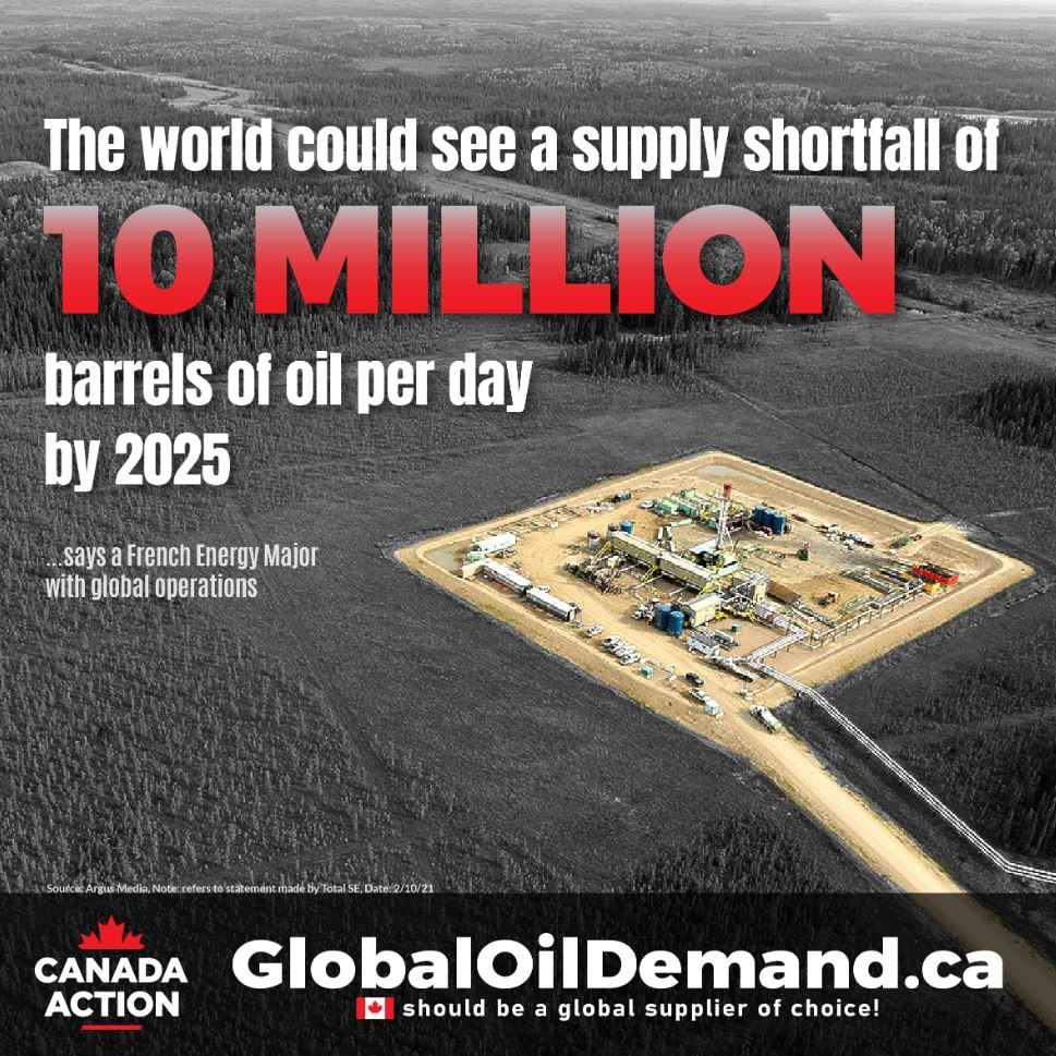 total energy says world could see 10 million barrels of oil per day shortfall by 2025