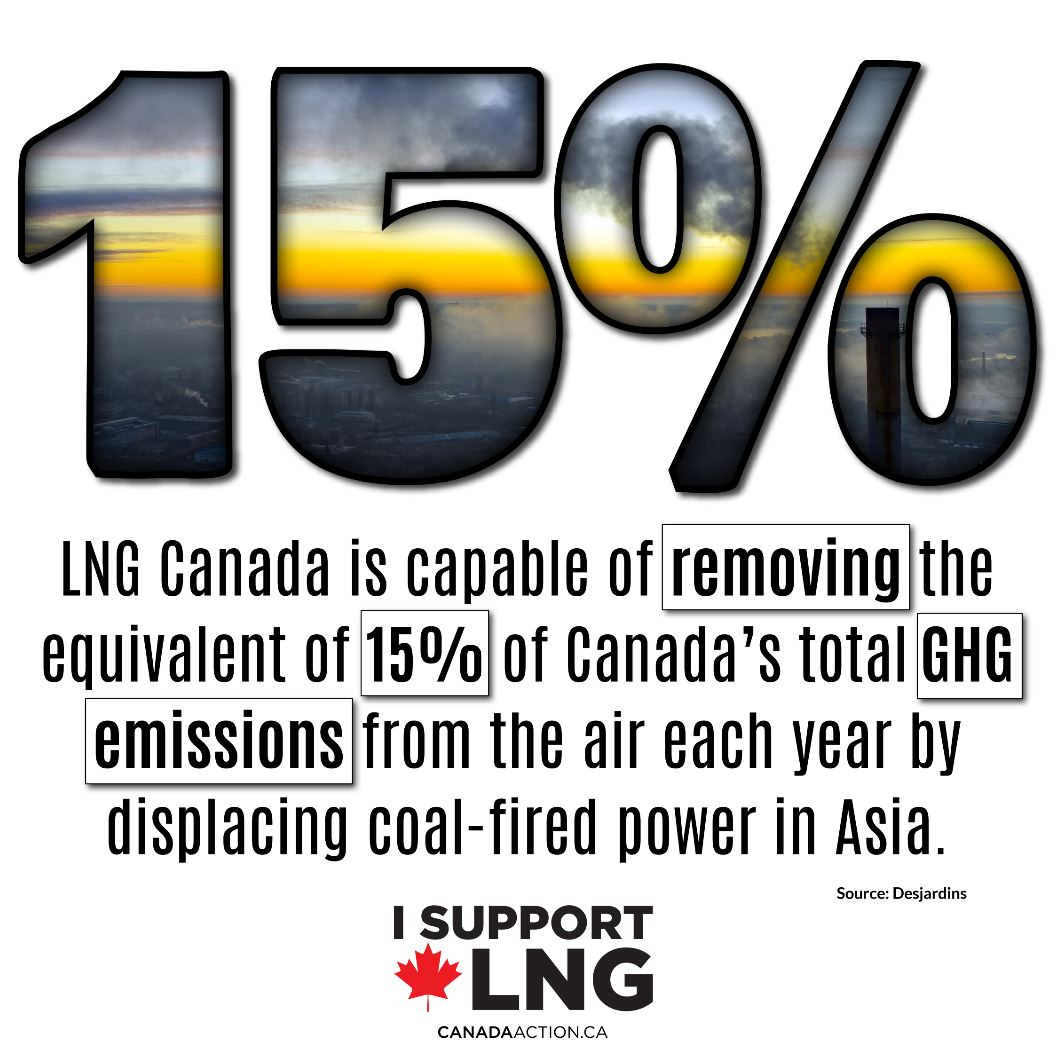 LNG Canada - removing 10% of Canada's total CO2 emissions per year-01