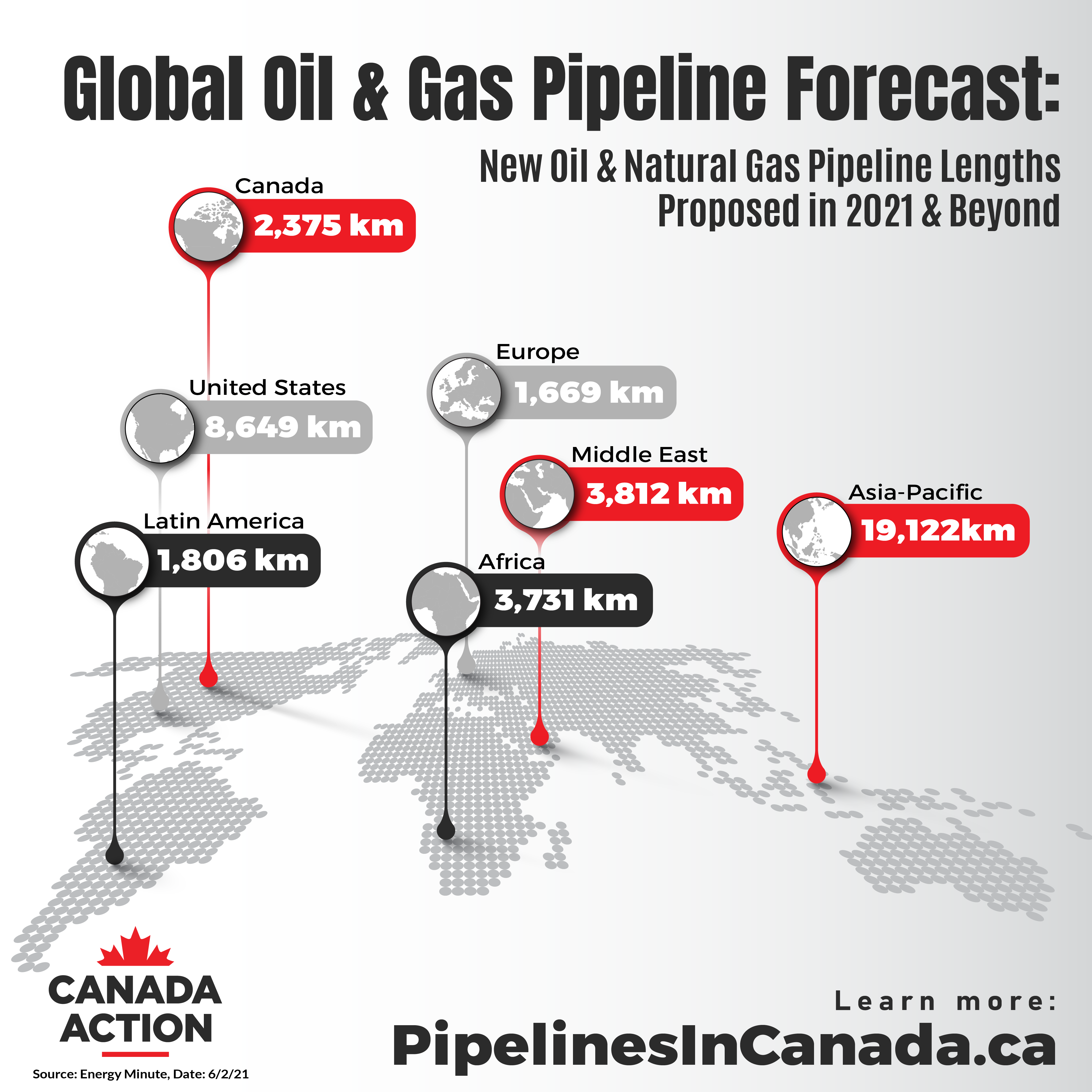 Global Oil and Natural Gas Pipeline Length Forecasts 2021 Beyond