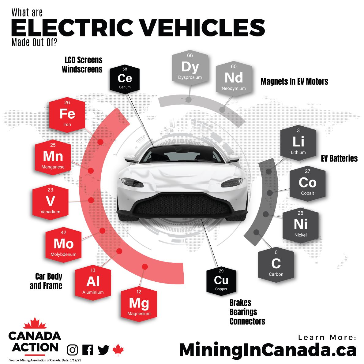 What Minerals and Metals Are Used to Manufacture Electric Vehicles