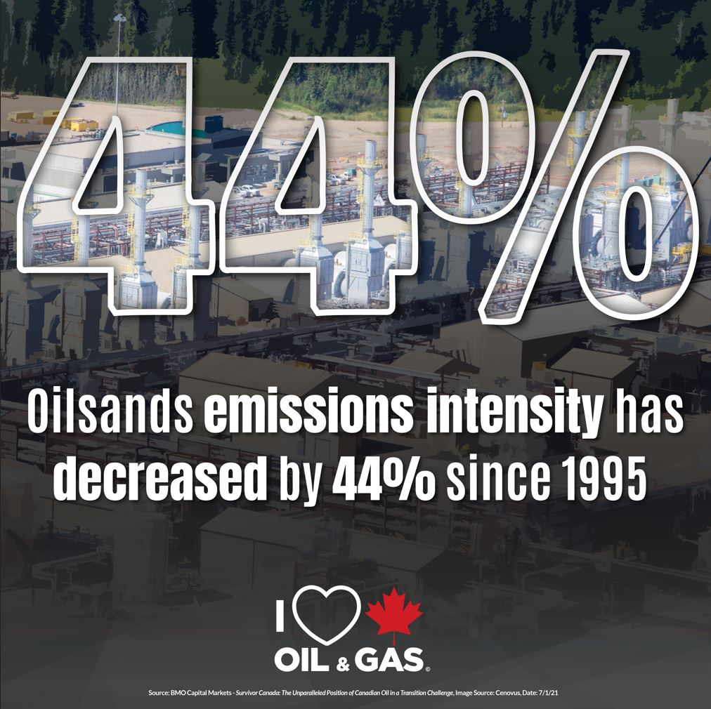 BMO Capital Markets - Canadian ESG - oil sands emissions intensities down by 44 per cent since 1995