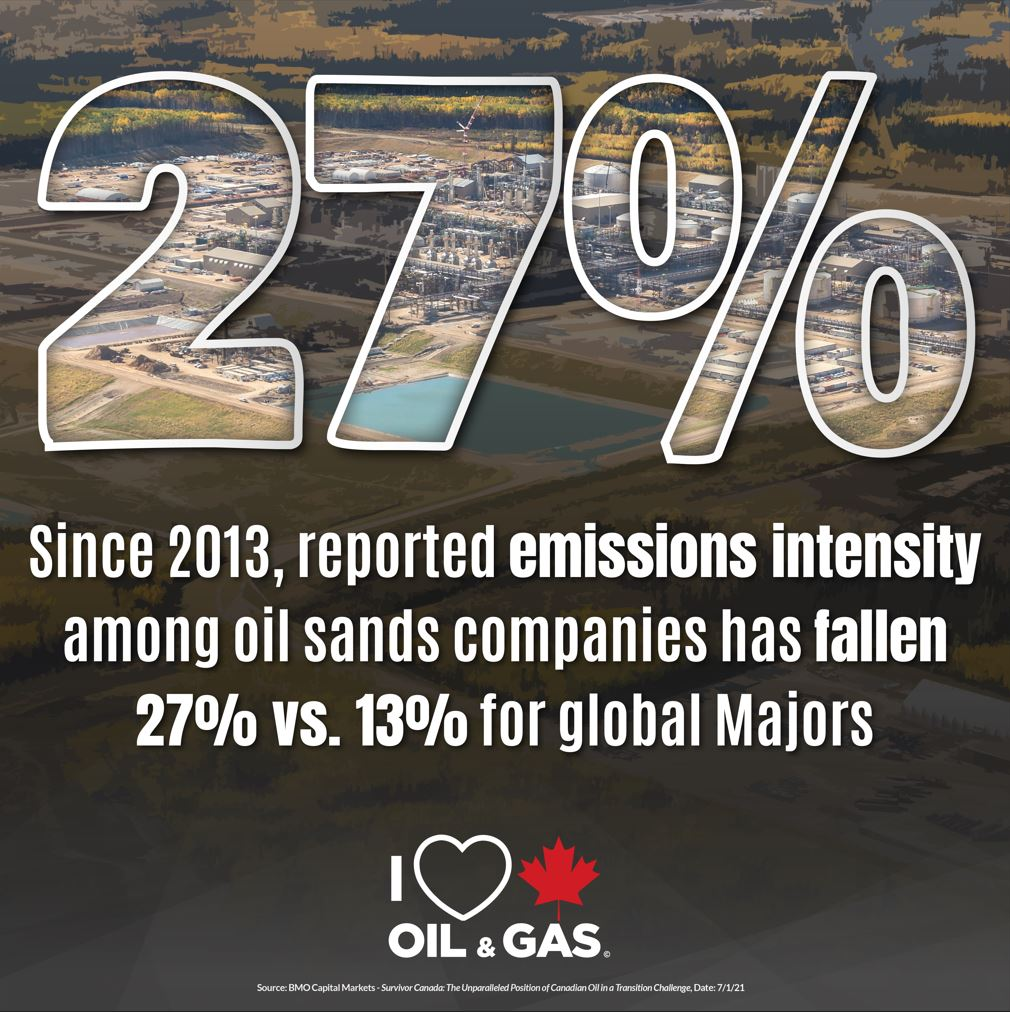 BMO Capital Markets - Canadian ESG - oil sands producers 27 per cent emissions intensity reductions since 2013