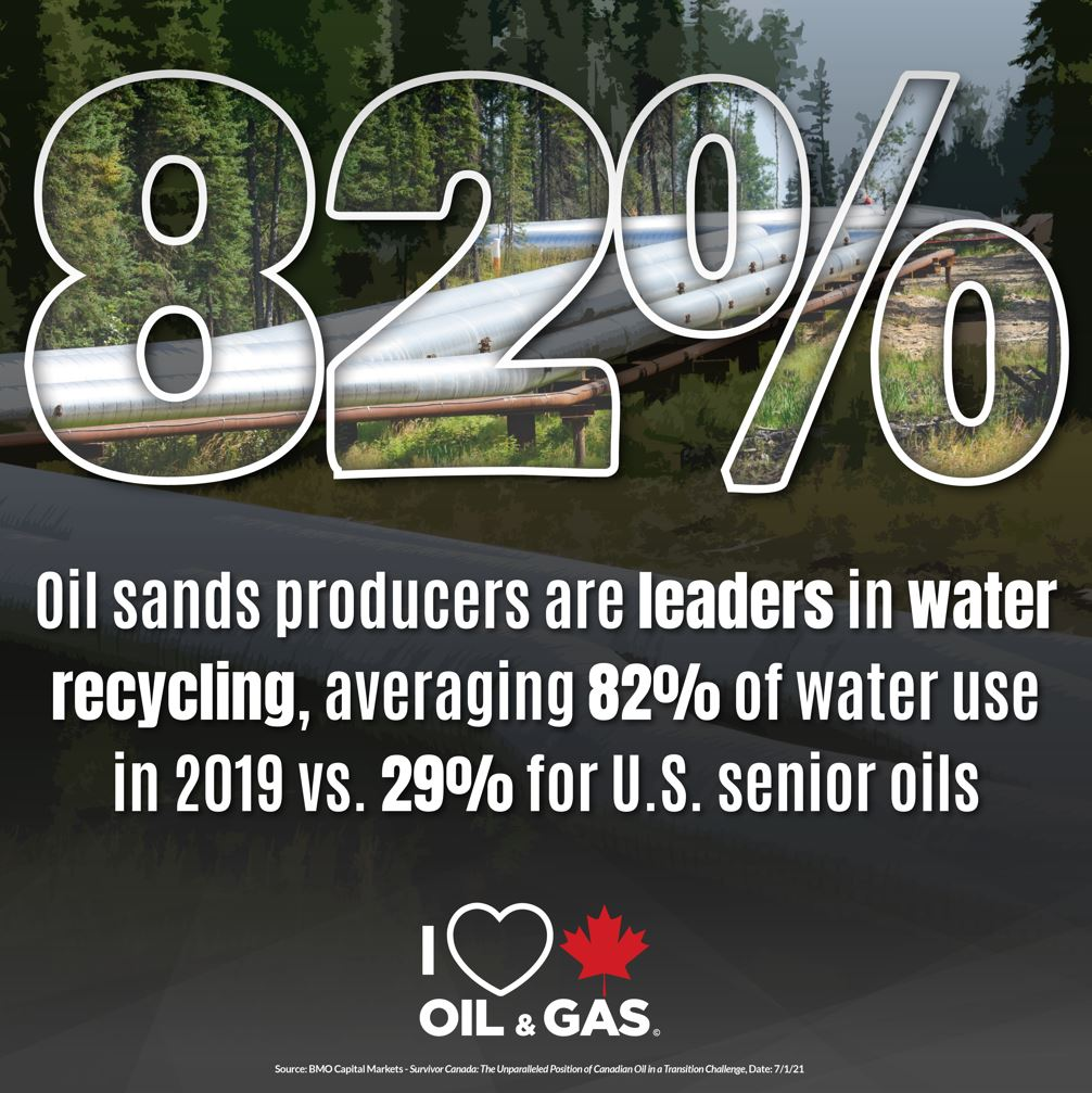 BMO Capital Markets - Canadian ESG - oil sands producers leaders in water recycling activities vs US oil majors