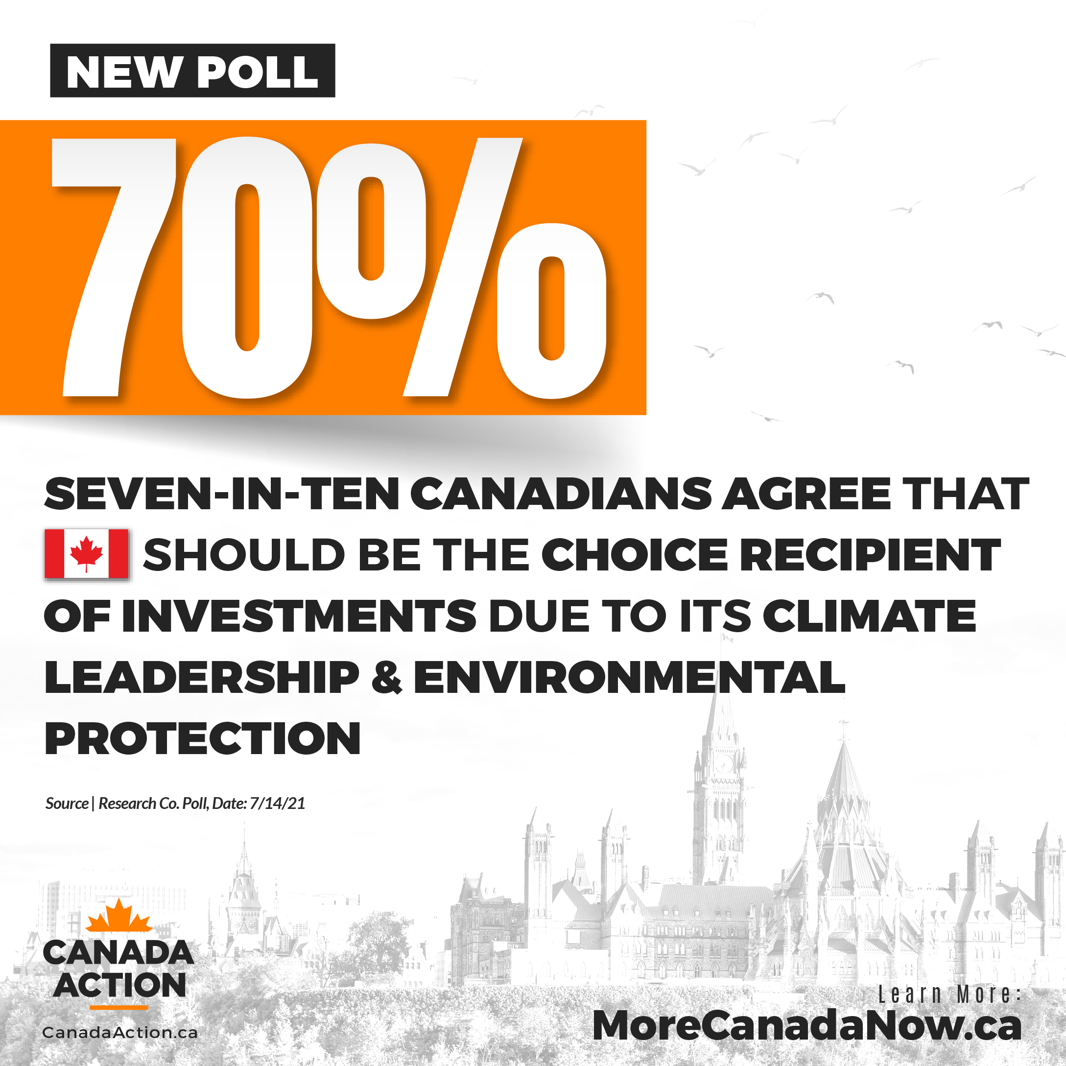 70% of Canadians believe Canada should be a choice recipient for investments due to ESG leadership
