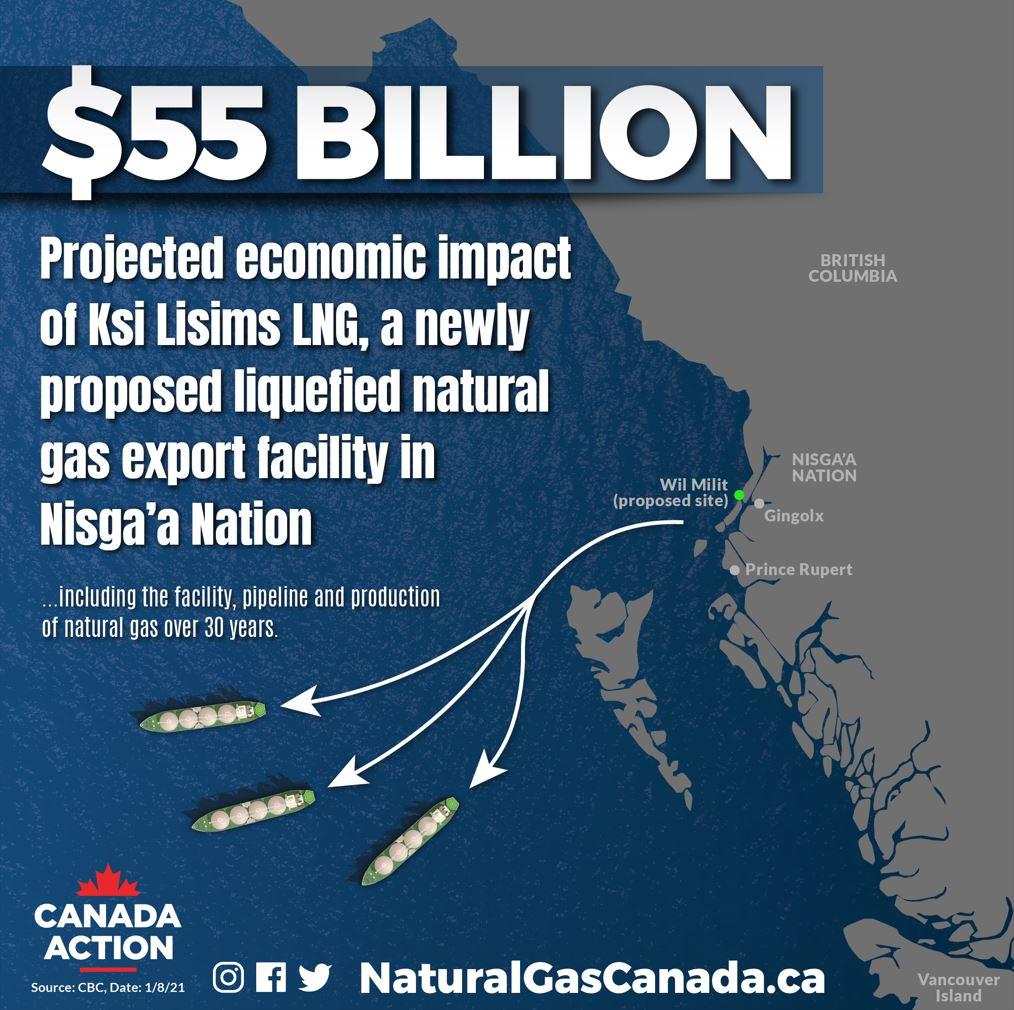 nisga'a nation british columbia kwi lisims LNG economic impact $55 billion