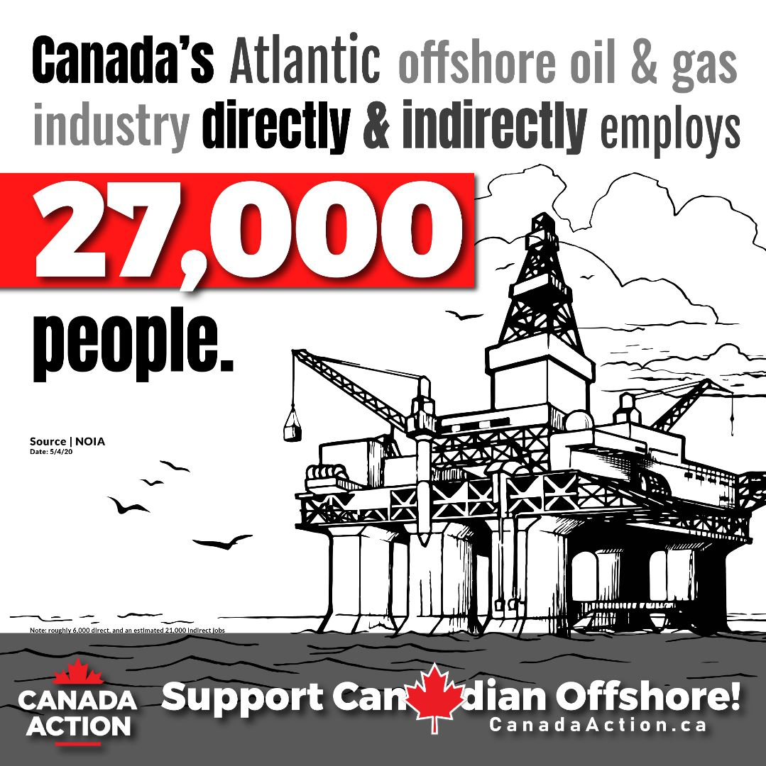 Canadian offshore oil and gas facts 27,000 jobs supported