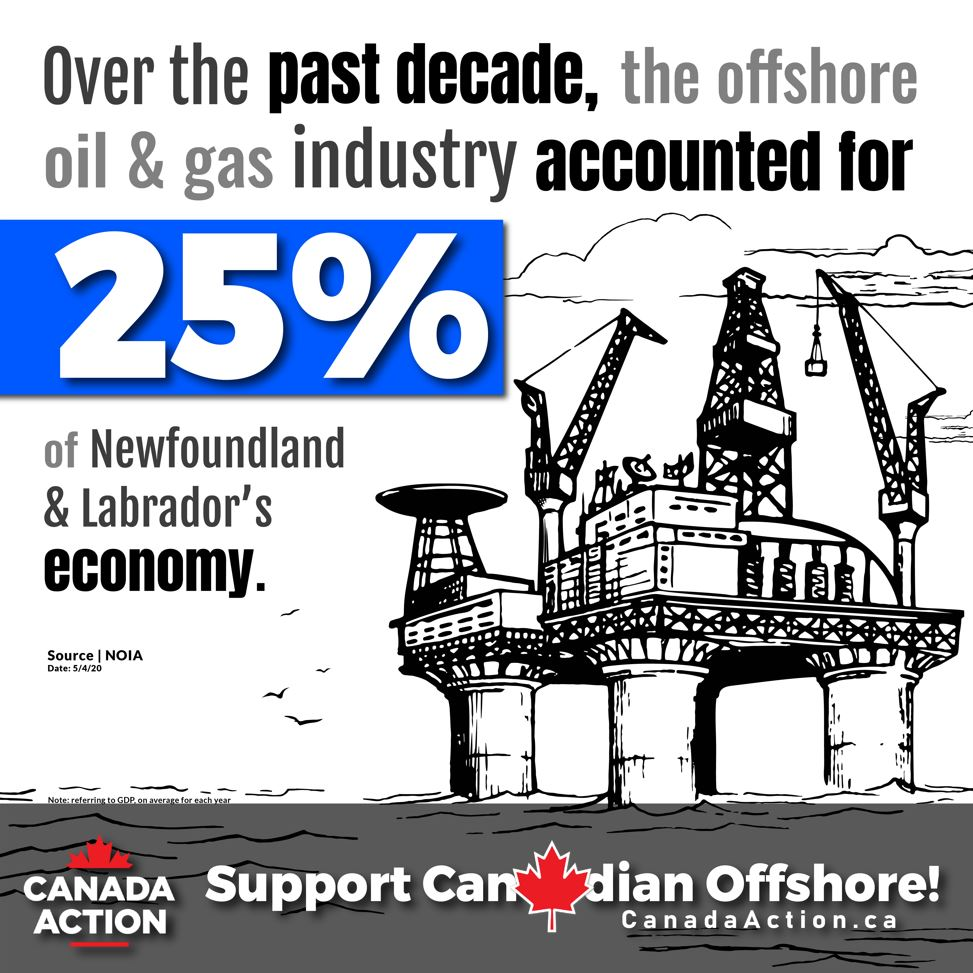 canadian offshore sector accounts for 25% of newfoundland and labradors economy