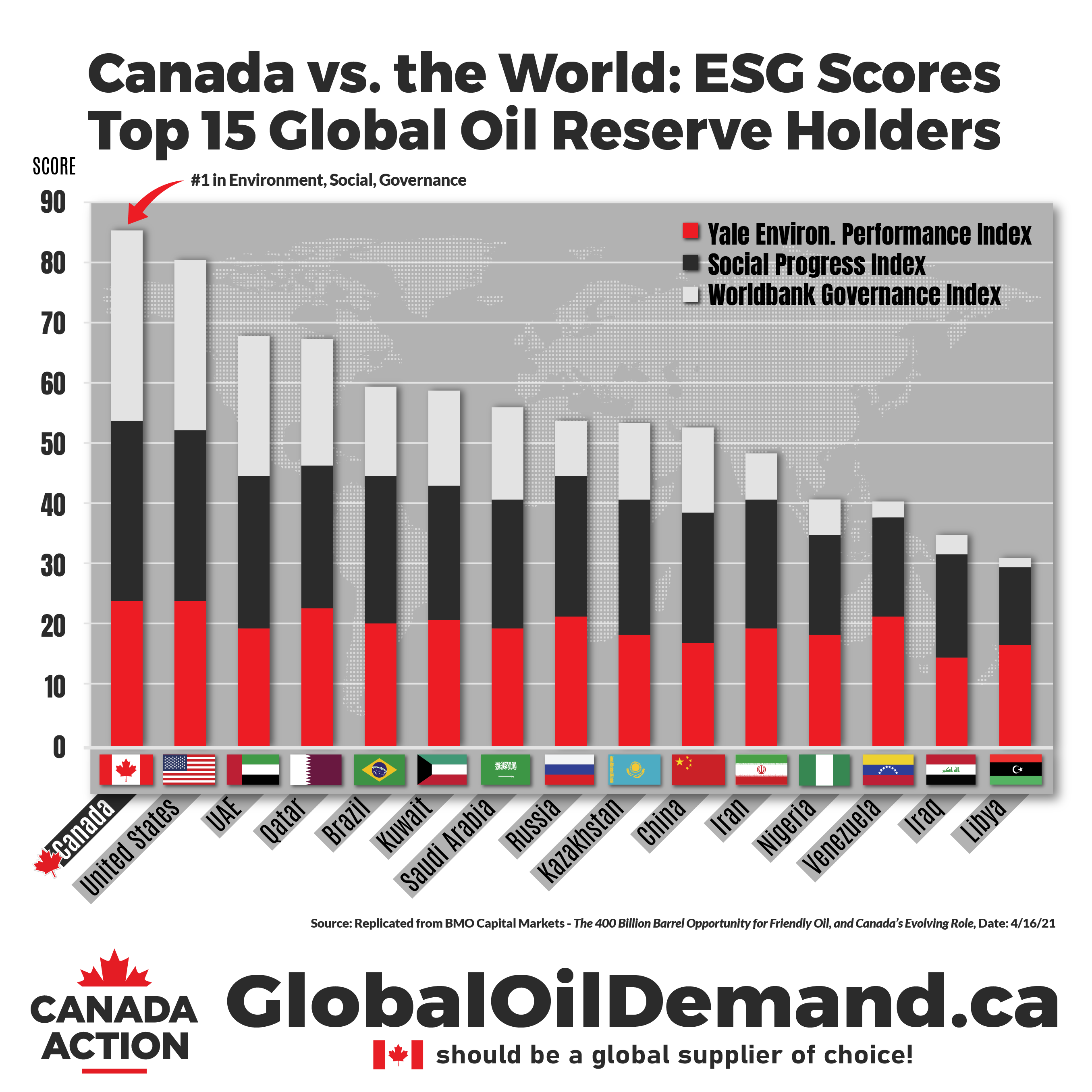 Canada Oil and Gas ESG Record of Top Oil Reserve Holders