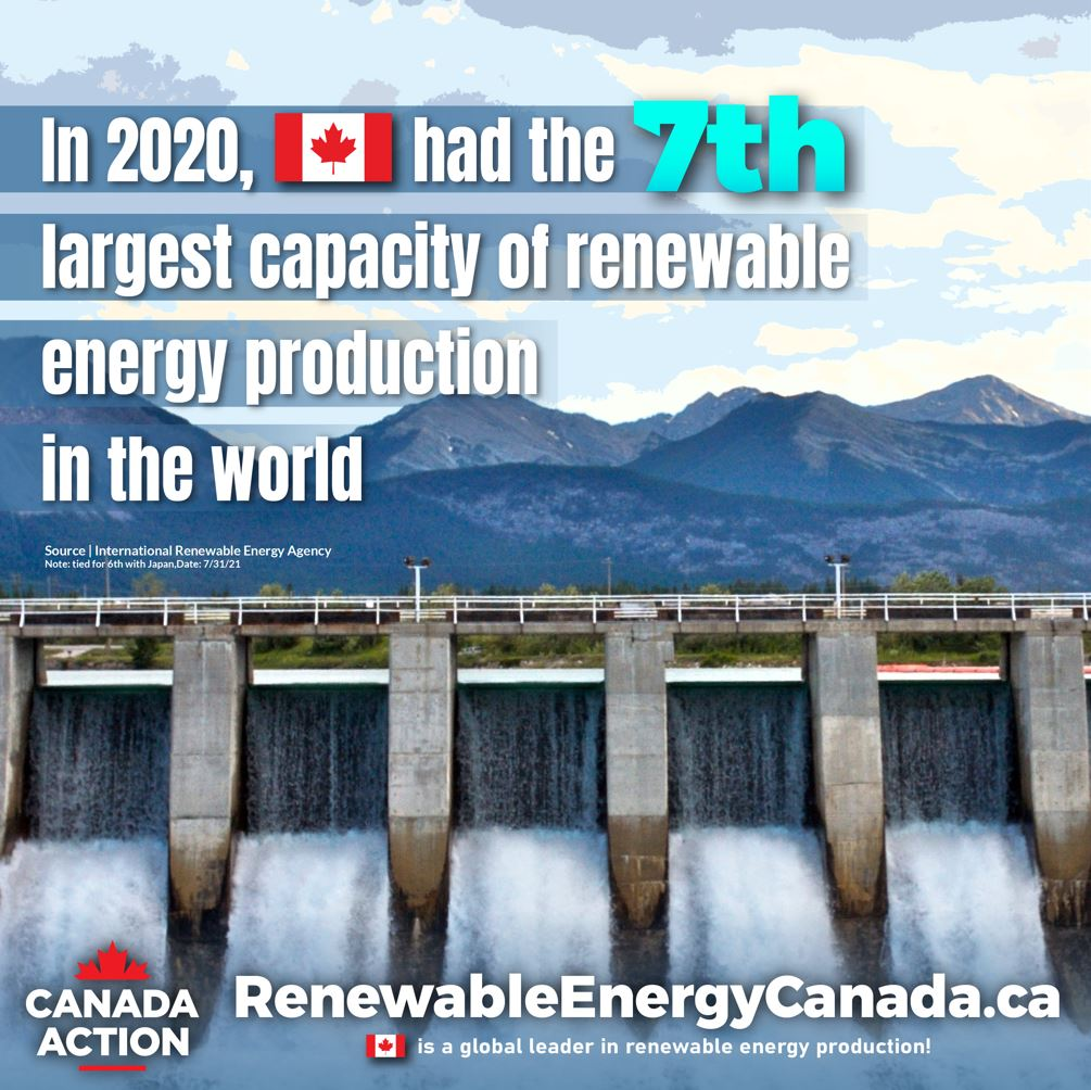 Canada is home to 7th largest renewable energy capacity in the world