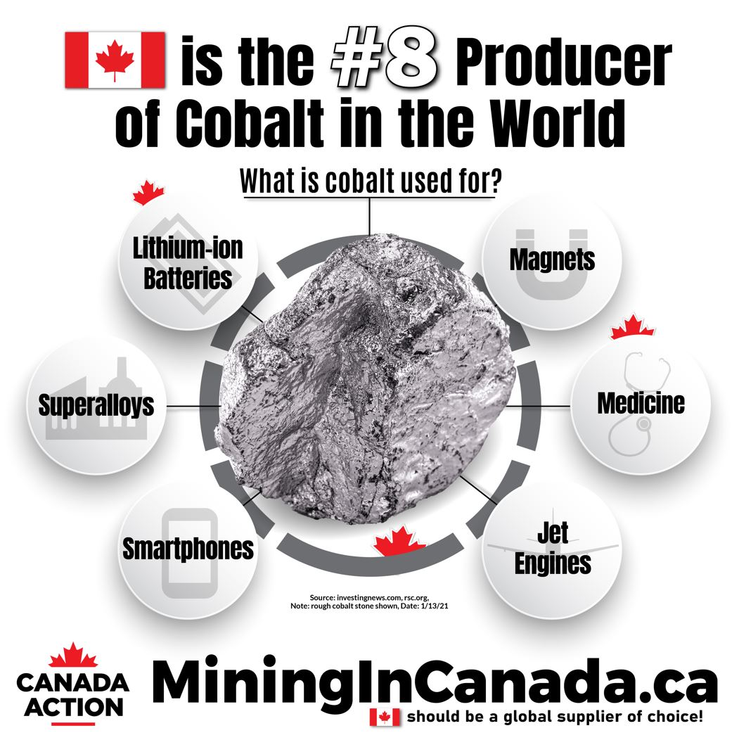 Canada 8th largest producer of cobalt in the world 2019