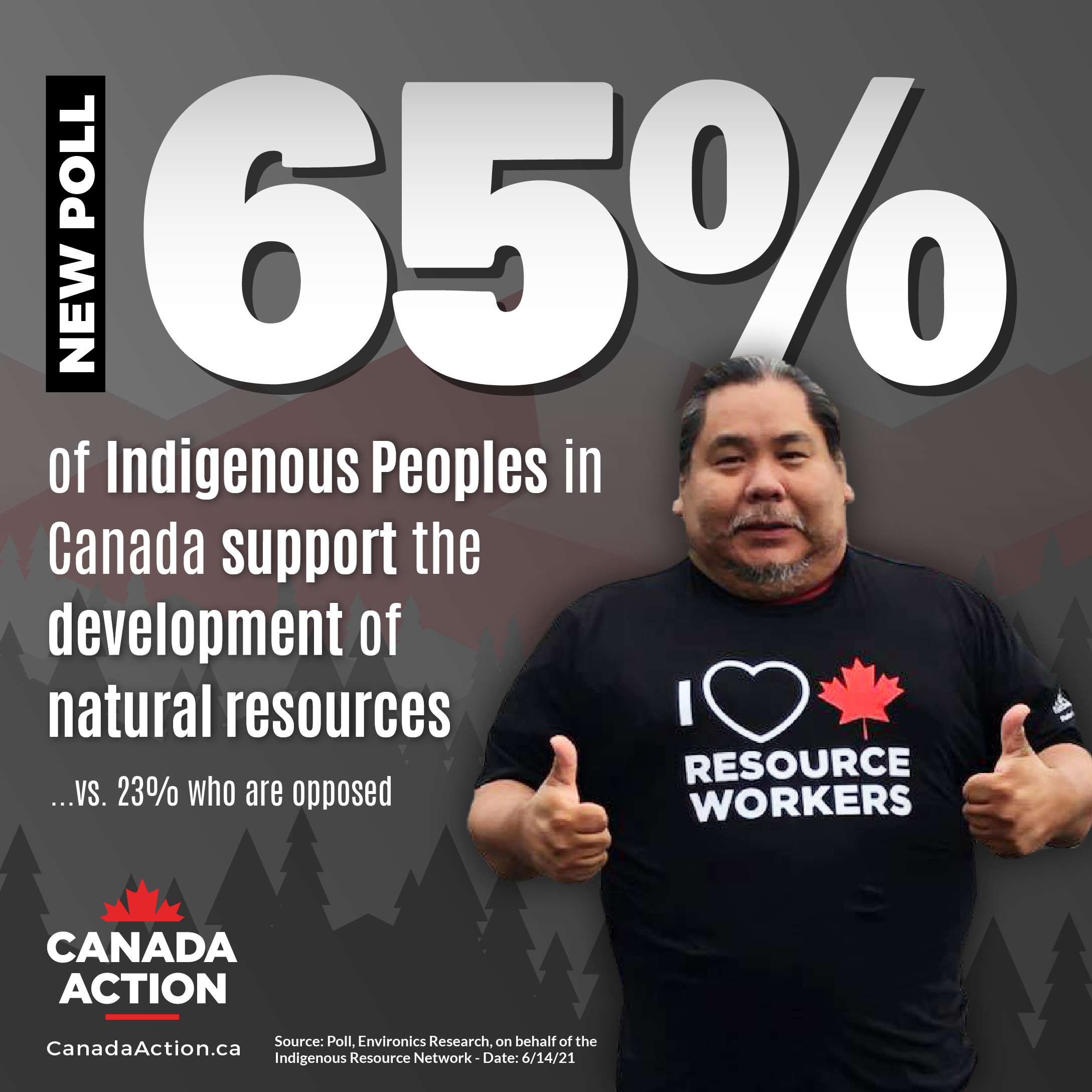 A majority of Indigenous Peoples support