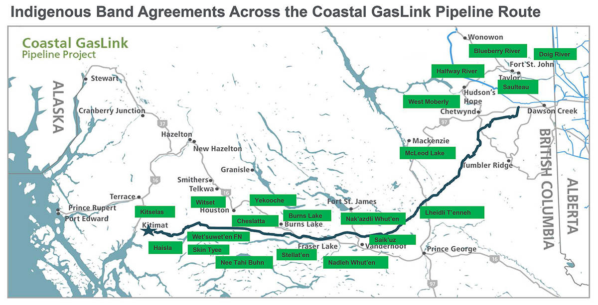 Coastal GasLink First Nations Elected Councils Support