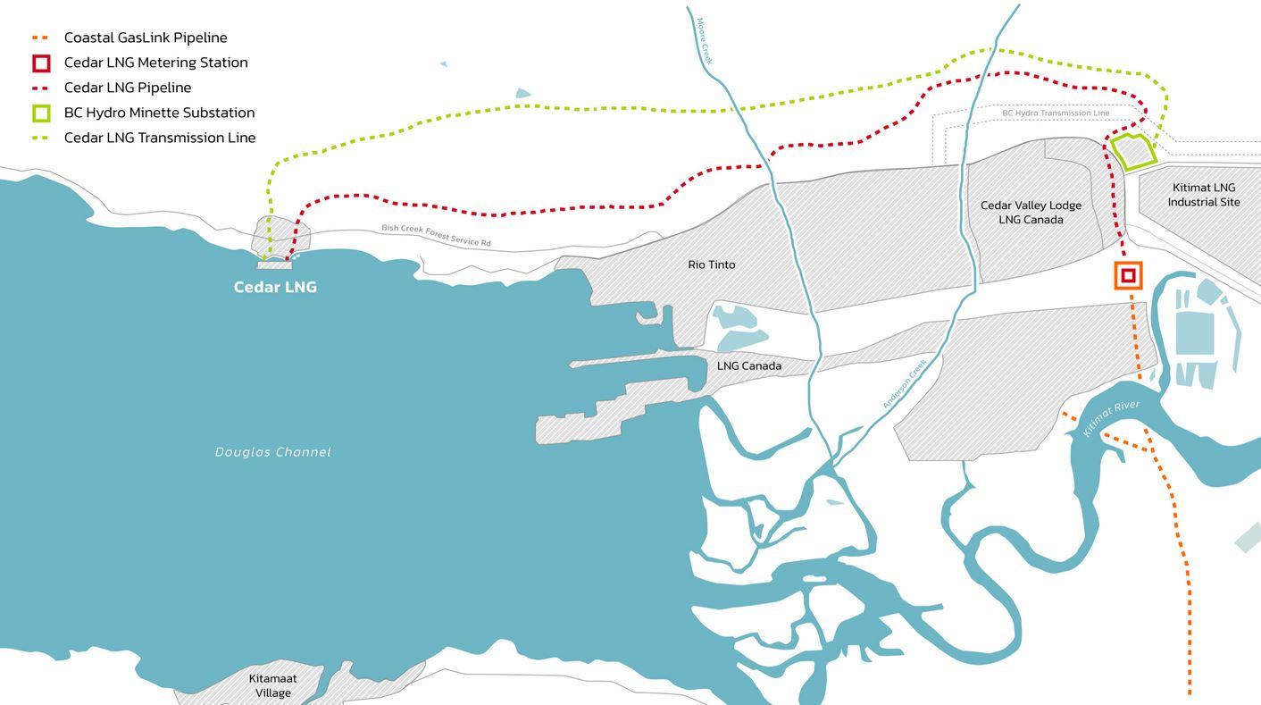 Cedar LNG Project Canada 2