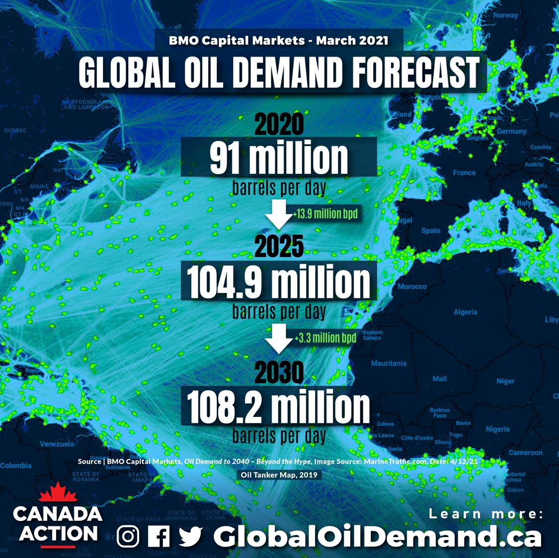 BMO Capital Markets - Global Oil Demand Projection Through 2030