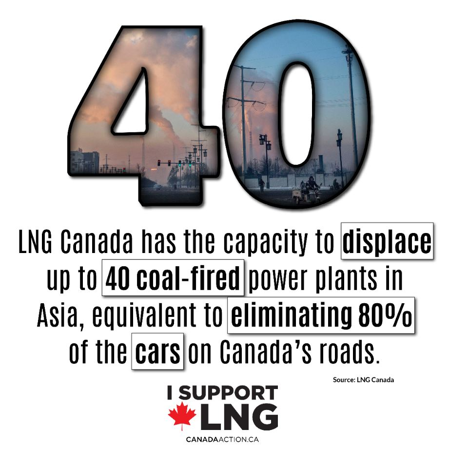 LNG Canada - displace up to 40 coal-fired power plants in Asia-01