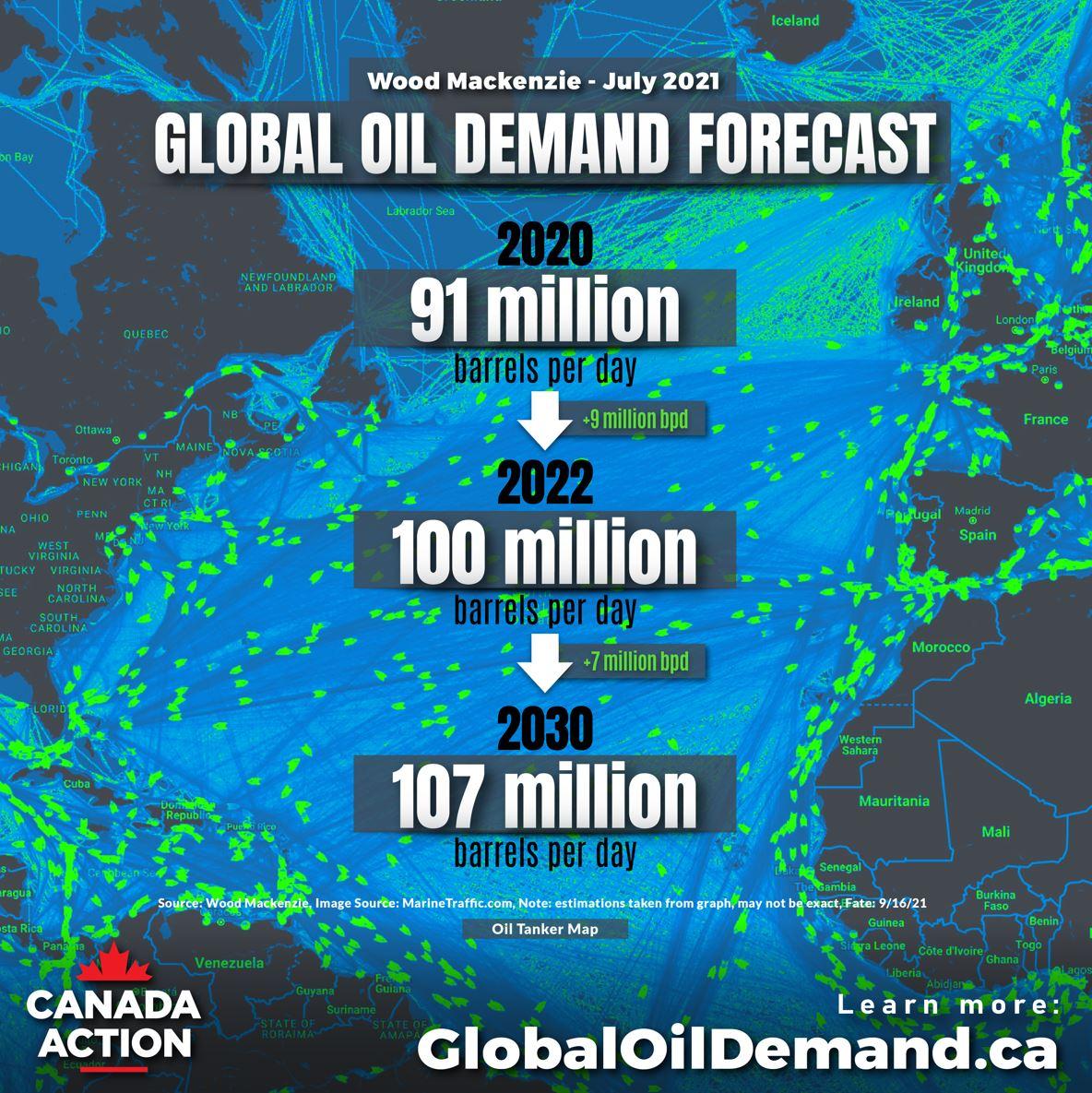 wood mackenzie global oil demand projection july 2021