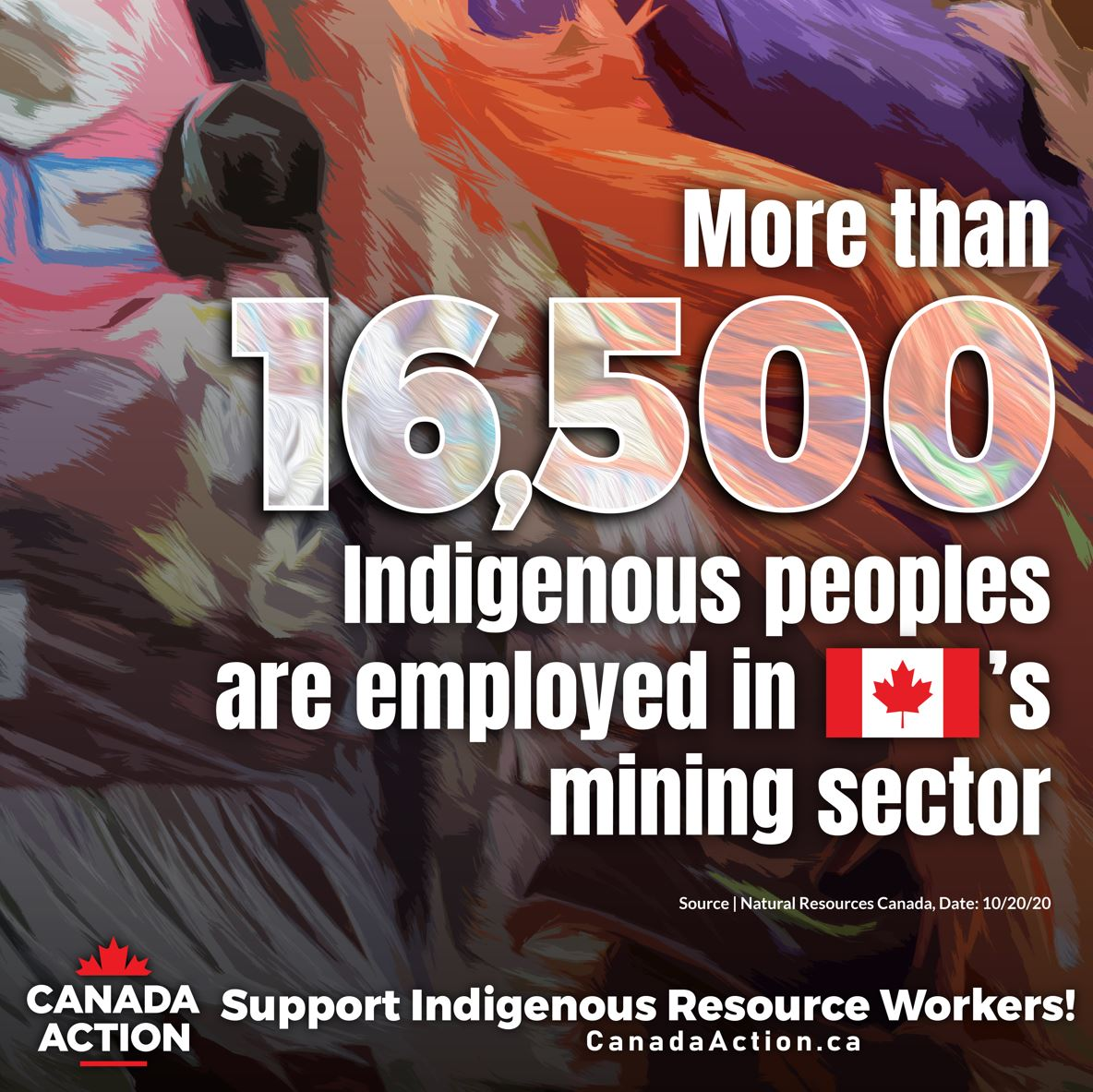 Indigenous employment mining sector Canada
