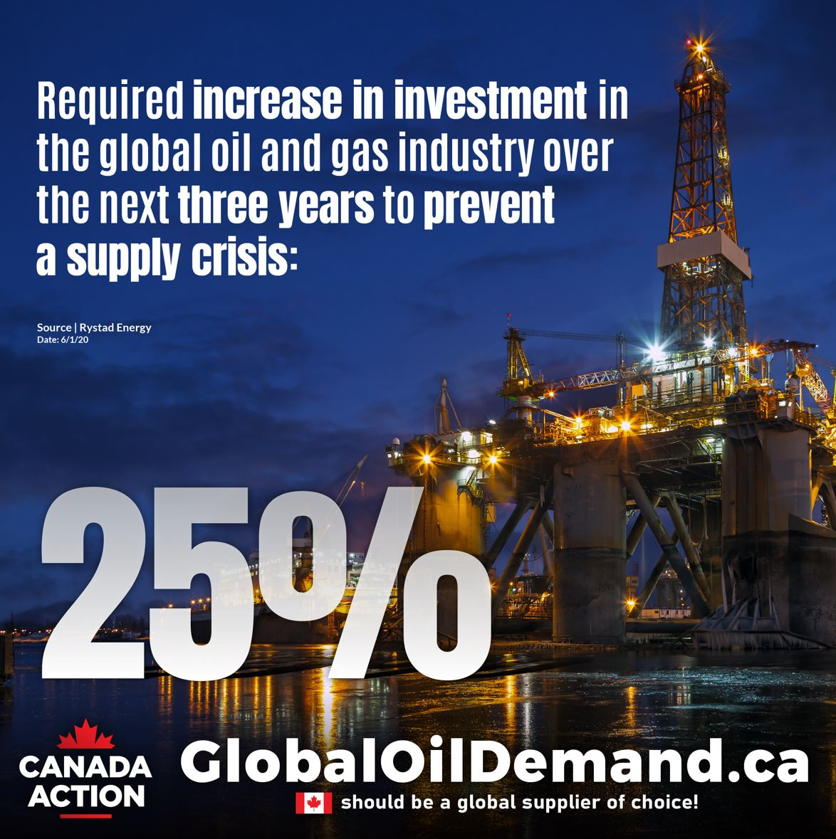 global energy crisis risk investment needed to prevent it