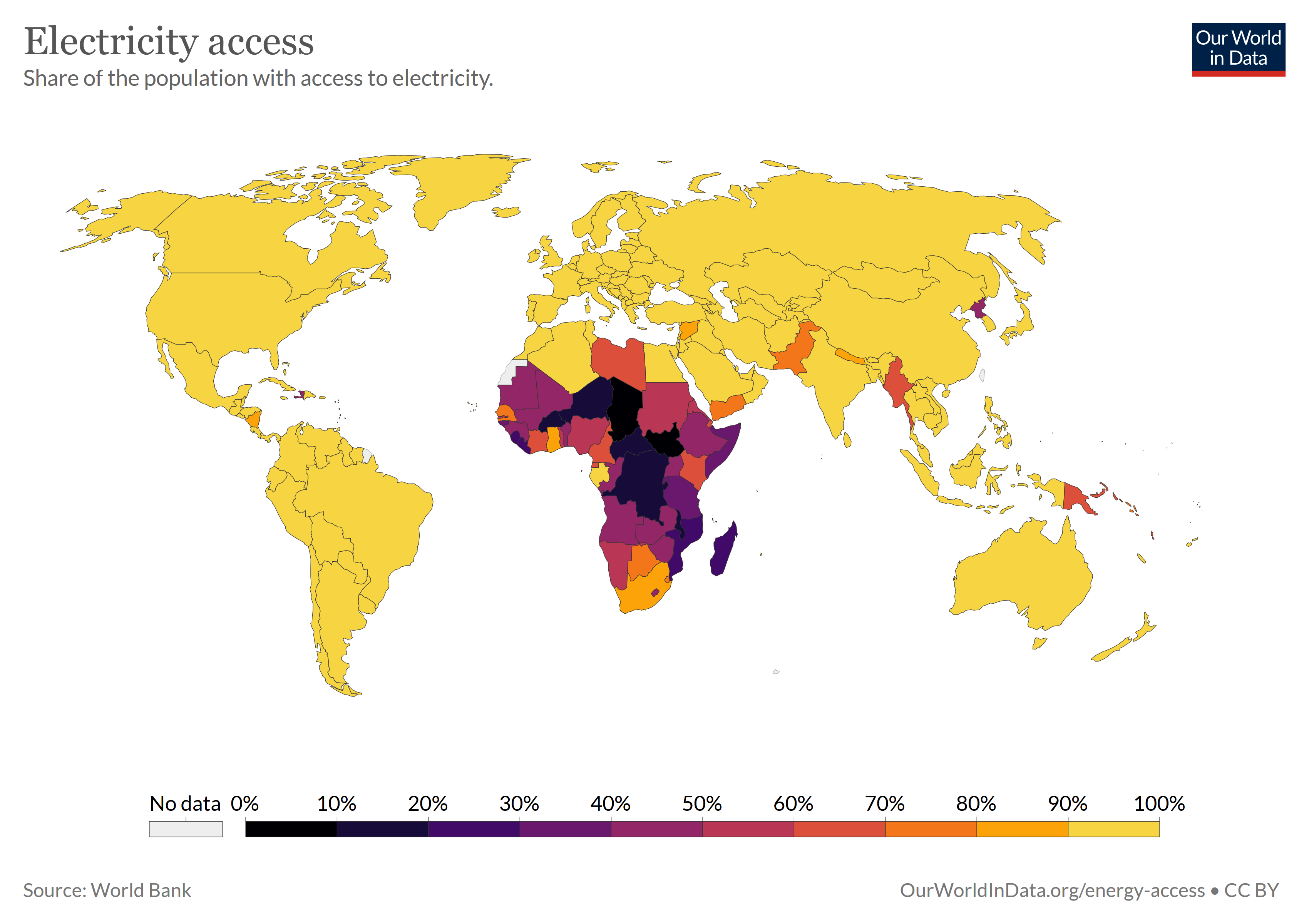 global population with access to electricity