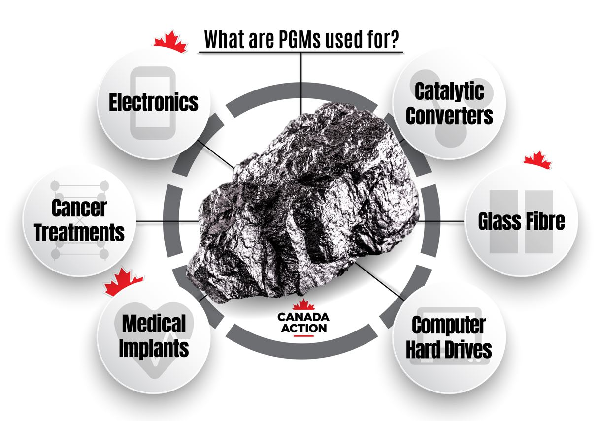 Image: Platinum Group Metals in Canada: Everything You Need to Know
