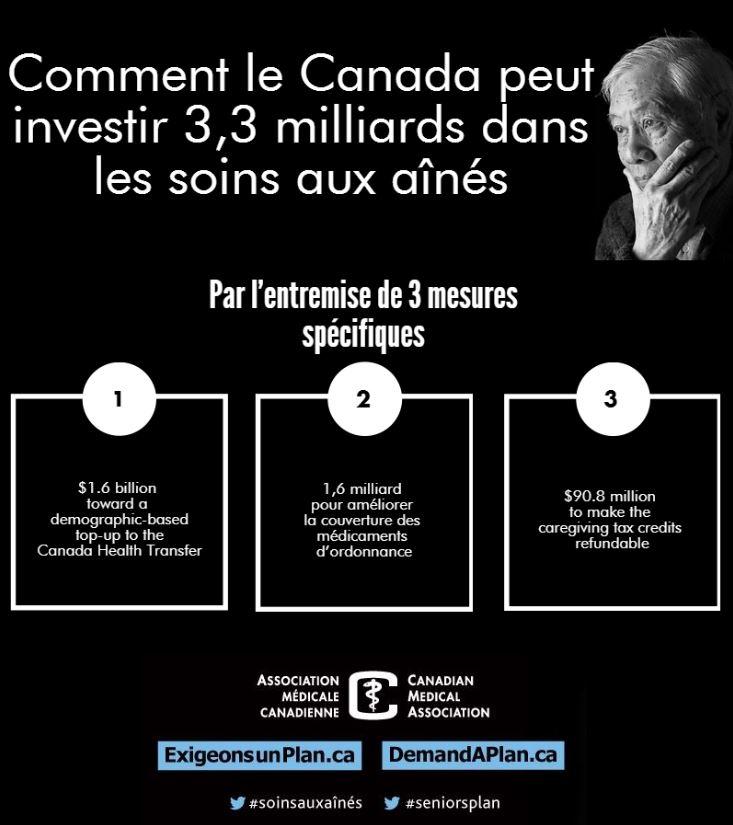 infographic_seniors_fr.JPG