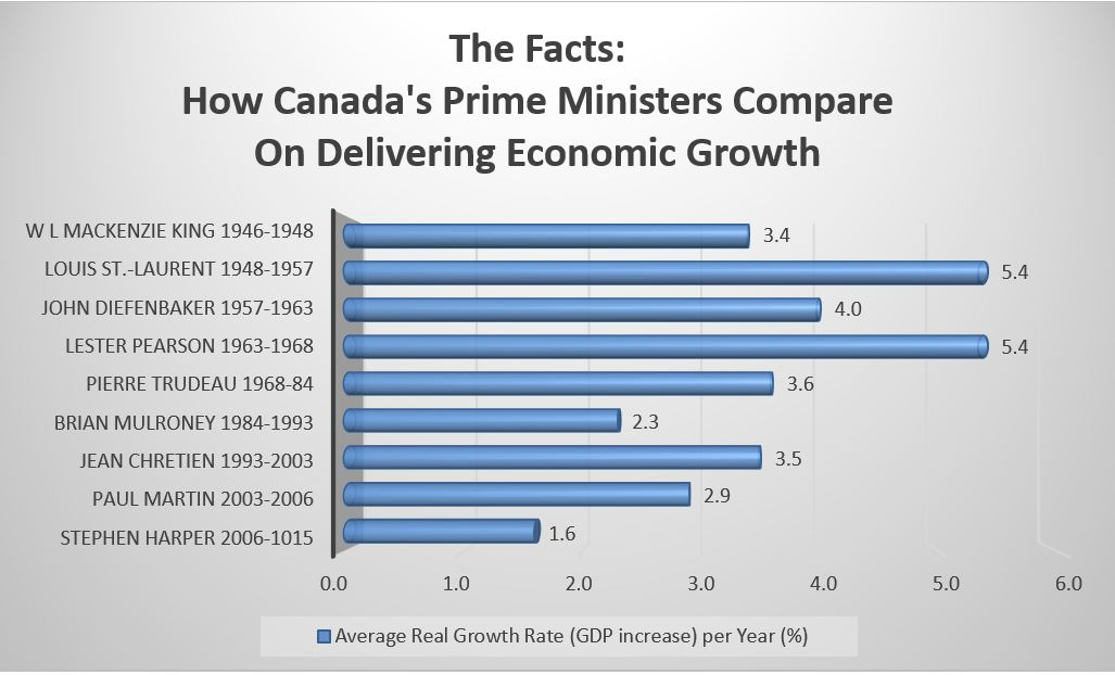 Economy_Chart_REV.JPG